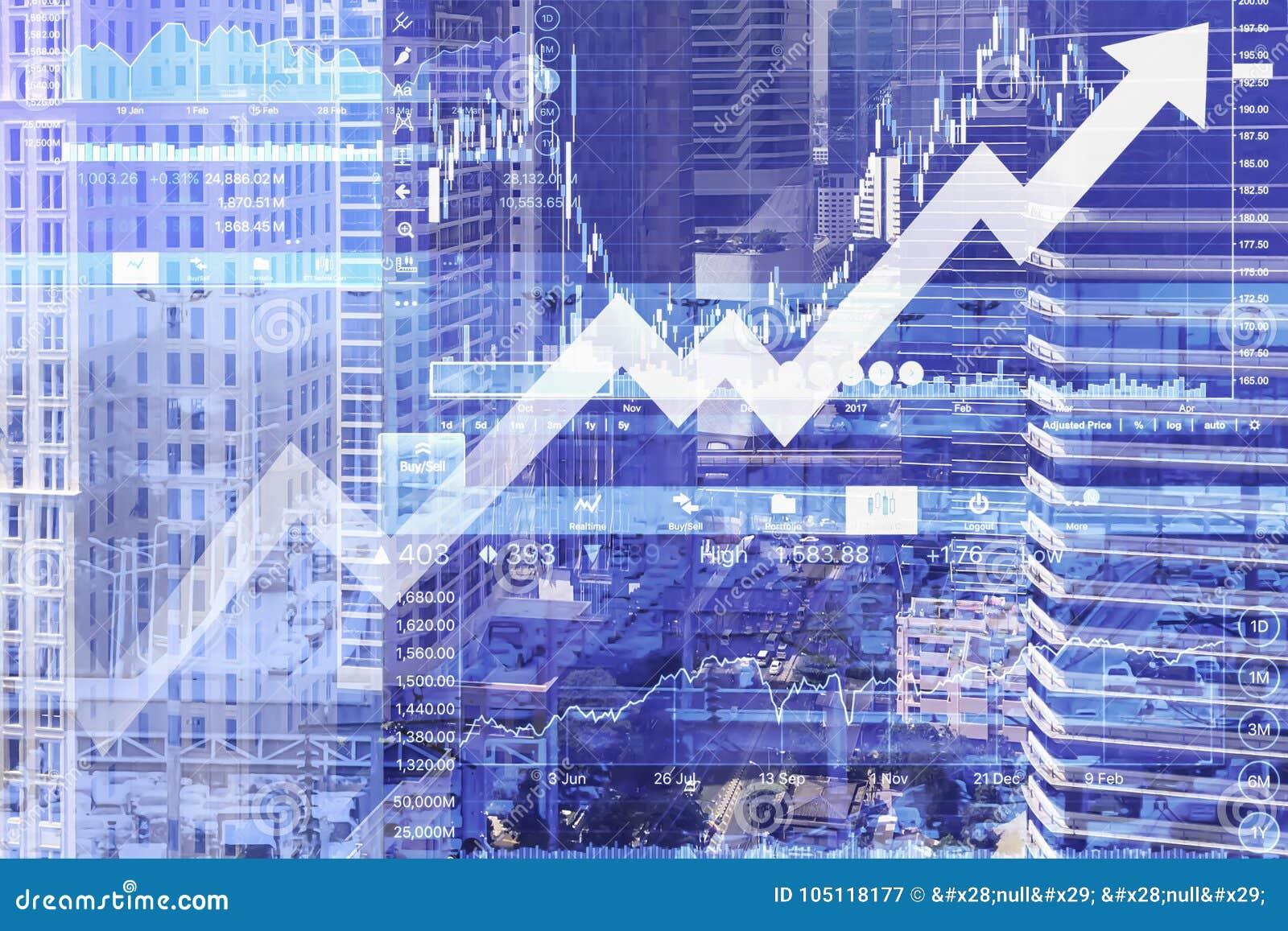 Fastighet- och konstruktionskostnad stiger upp visat av grafen