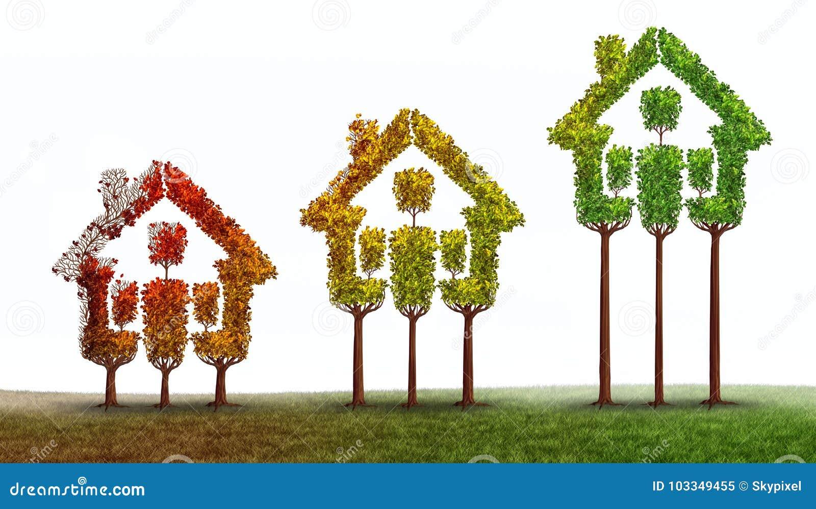 Fastighetlöneförhöjning