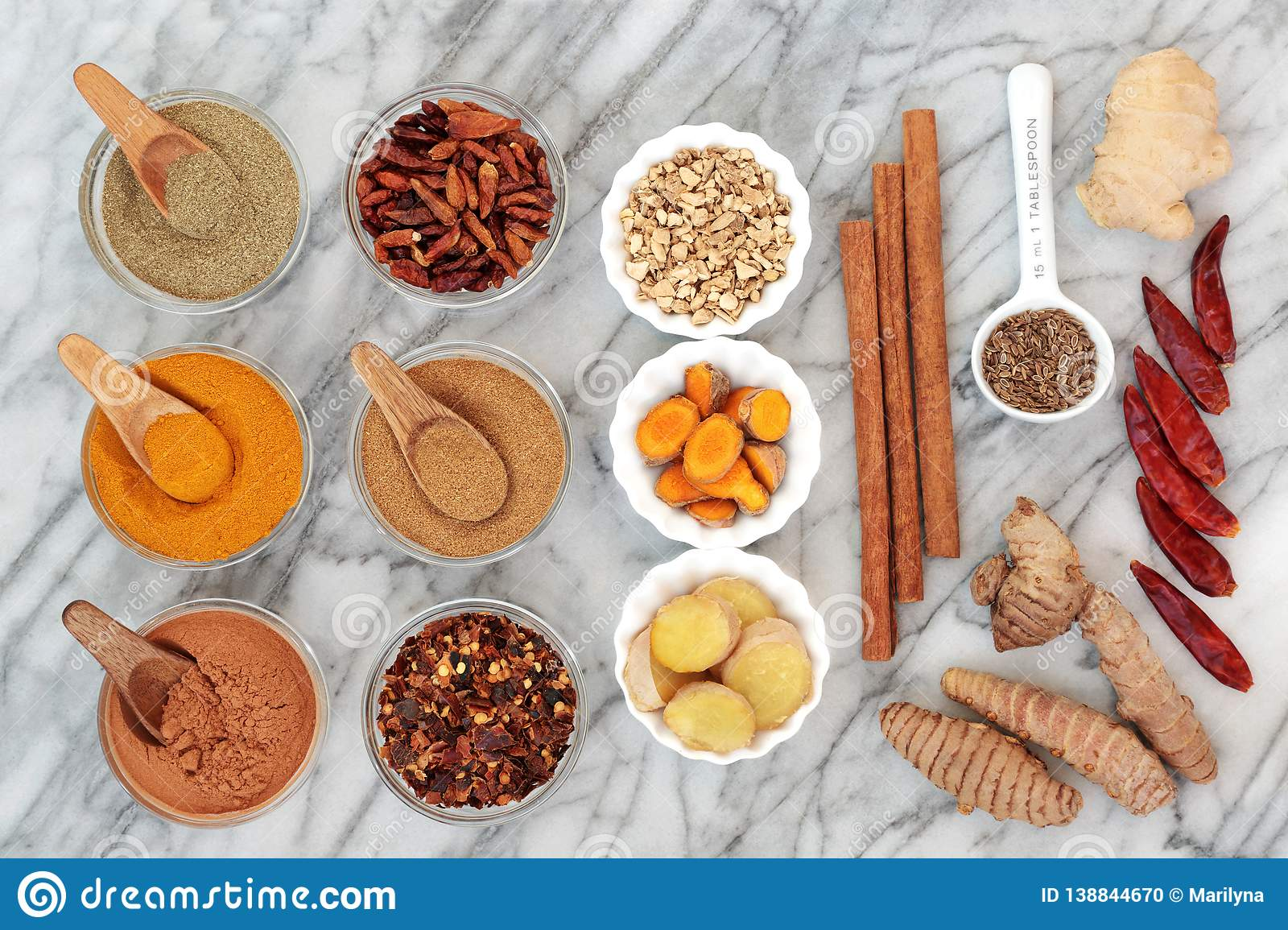Fat Busting Spices for Weight Loss