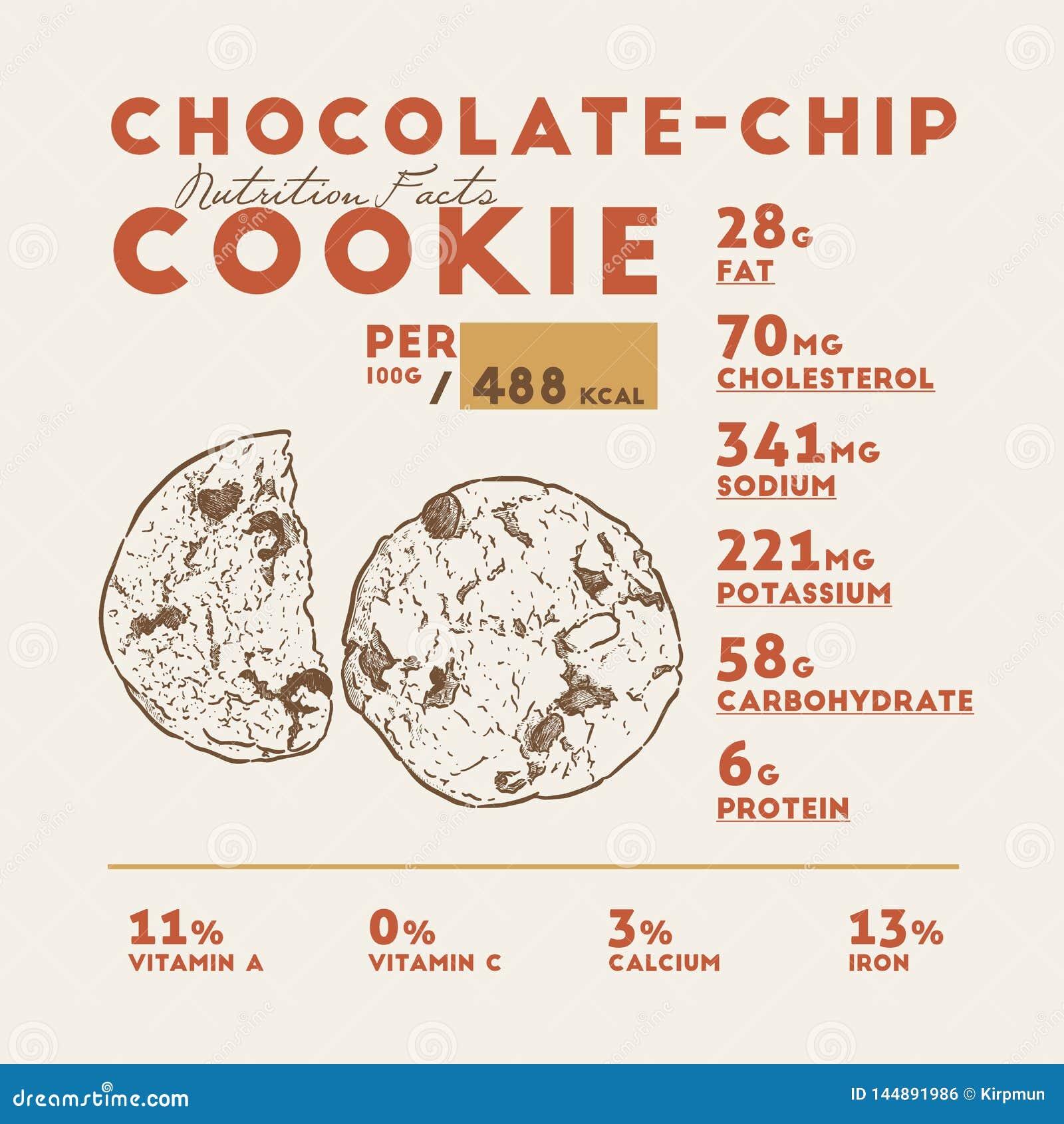 Fatti del biscotto del cioccolato, vettore di nutrizione di tiraggio della mano