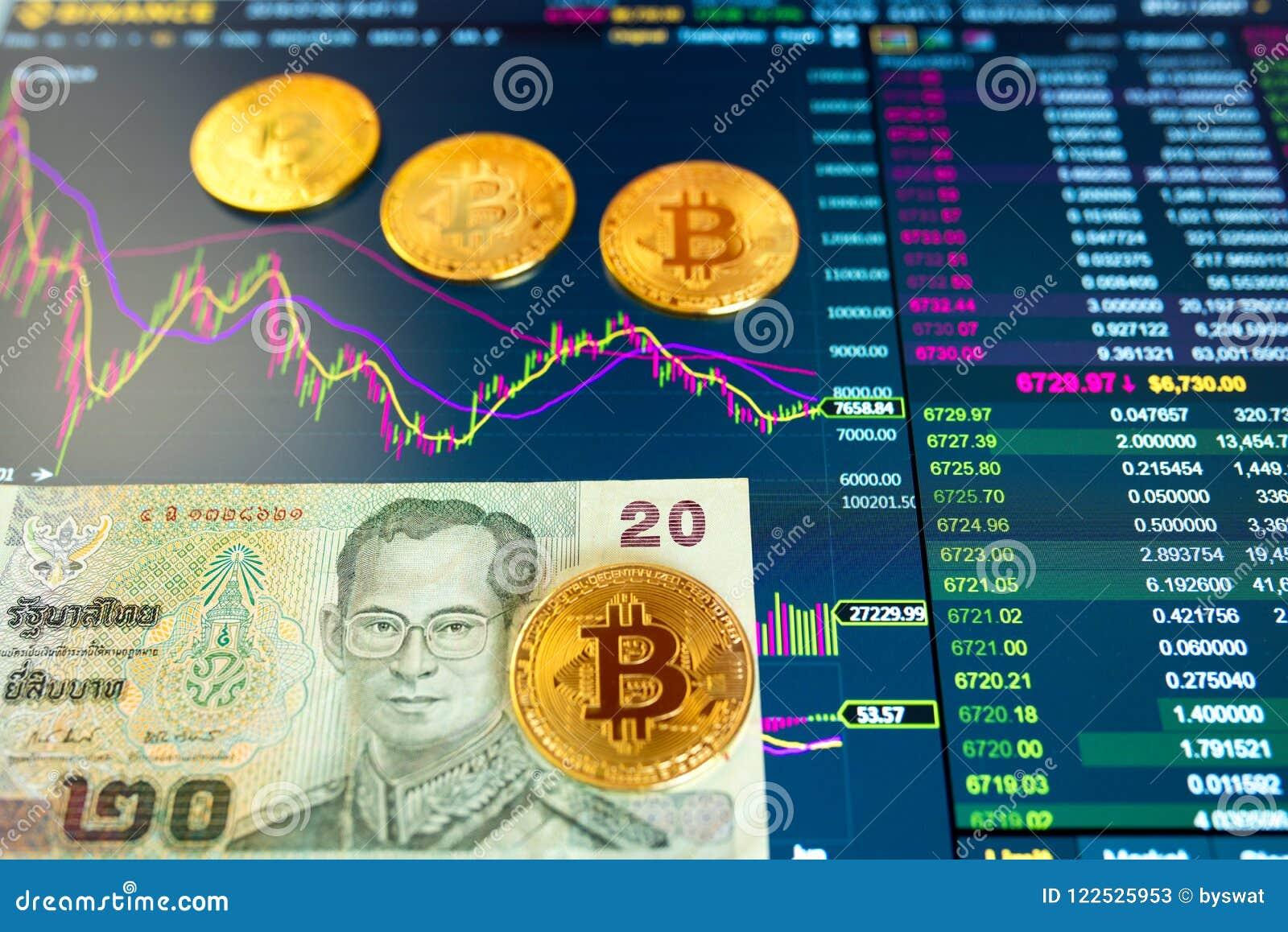 Vietnam lancia il primo scambio commerciale dal vivo 2021 - Bitcoin on air