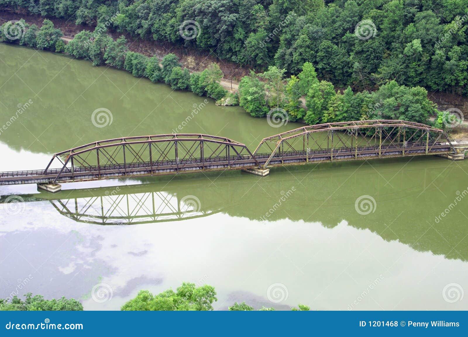 Fayetteville Station Bridge