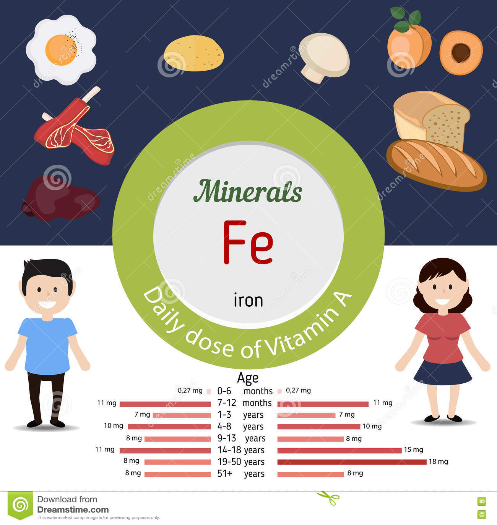 FE de los minerales infographic