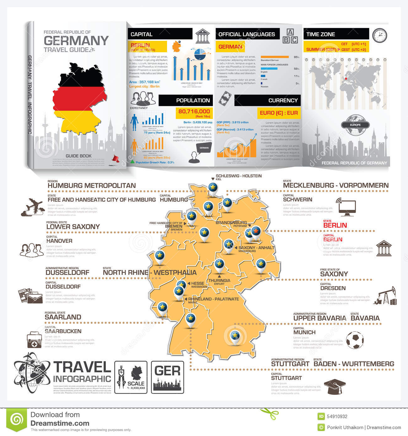 Federal Republic Of Germany Travel Guide Book Business Infograph – Germany Travel Map