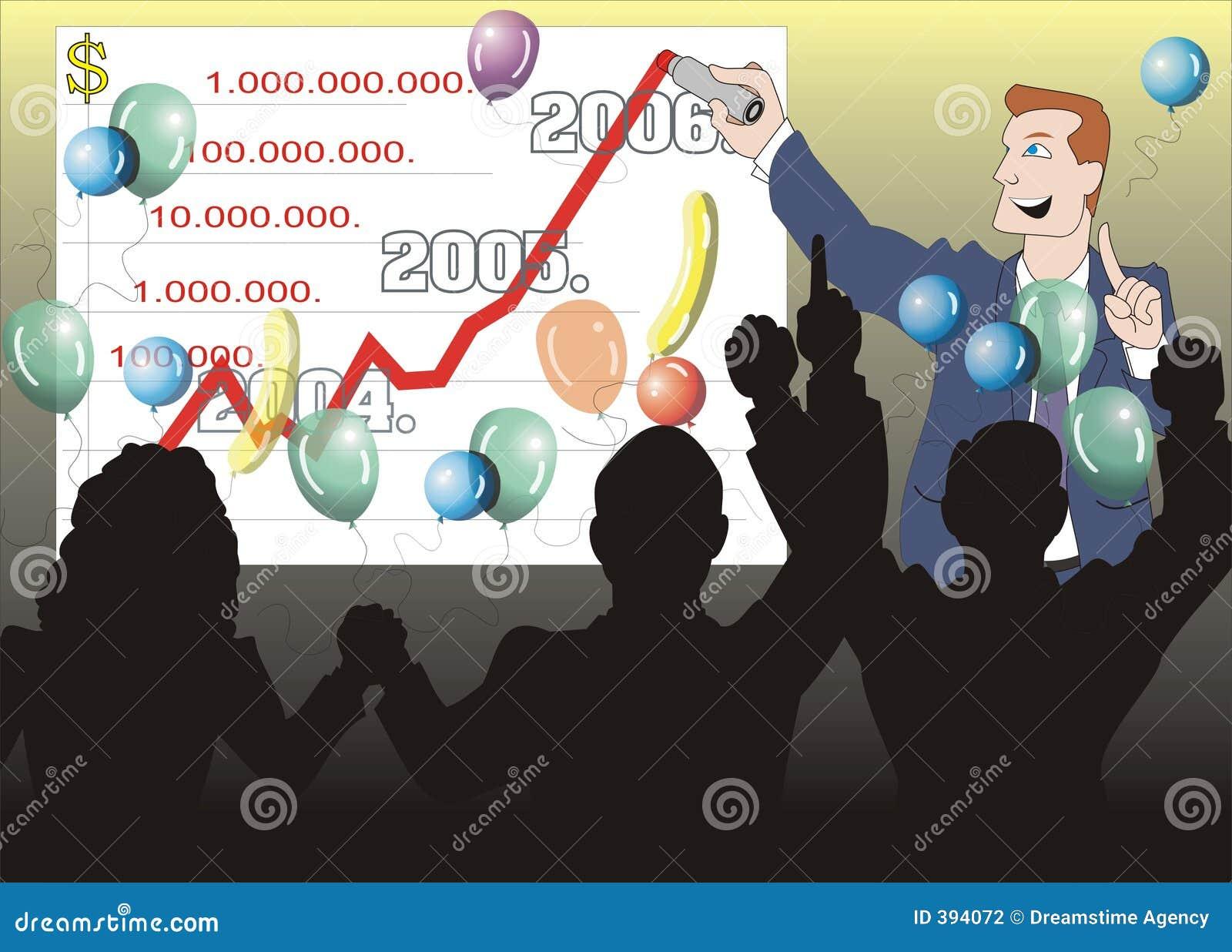 Feiern des neuen Finanzjahres