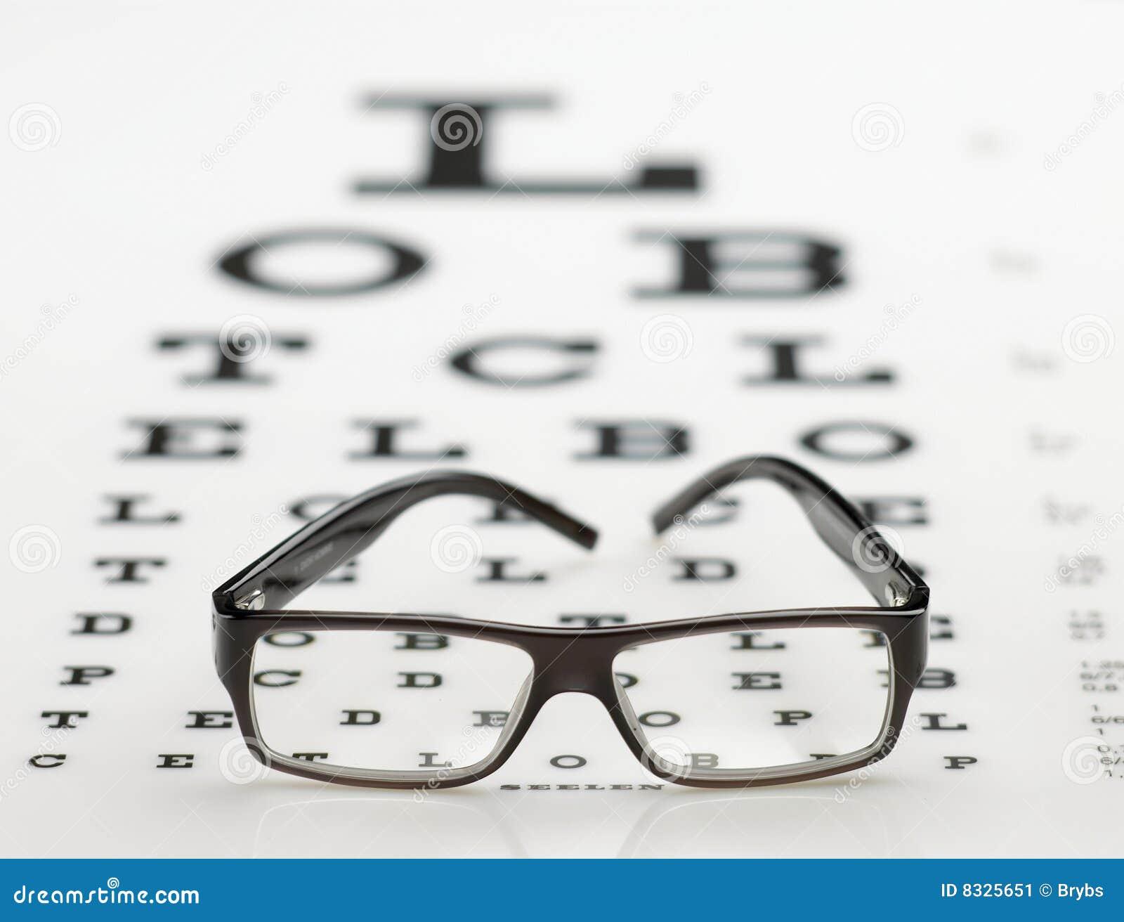 Feld auf Augendiagramm