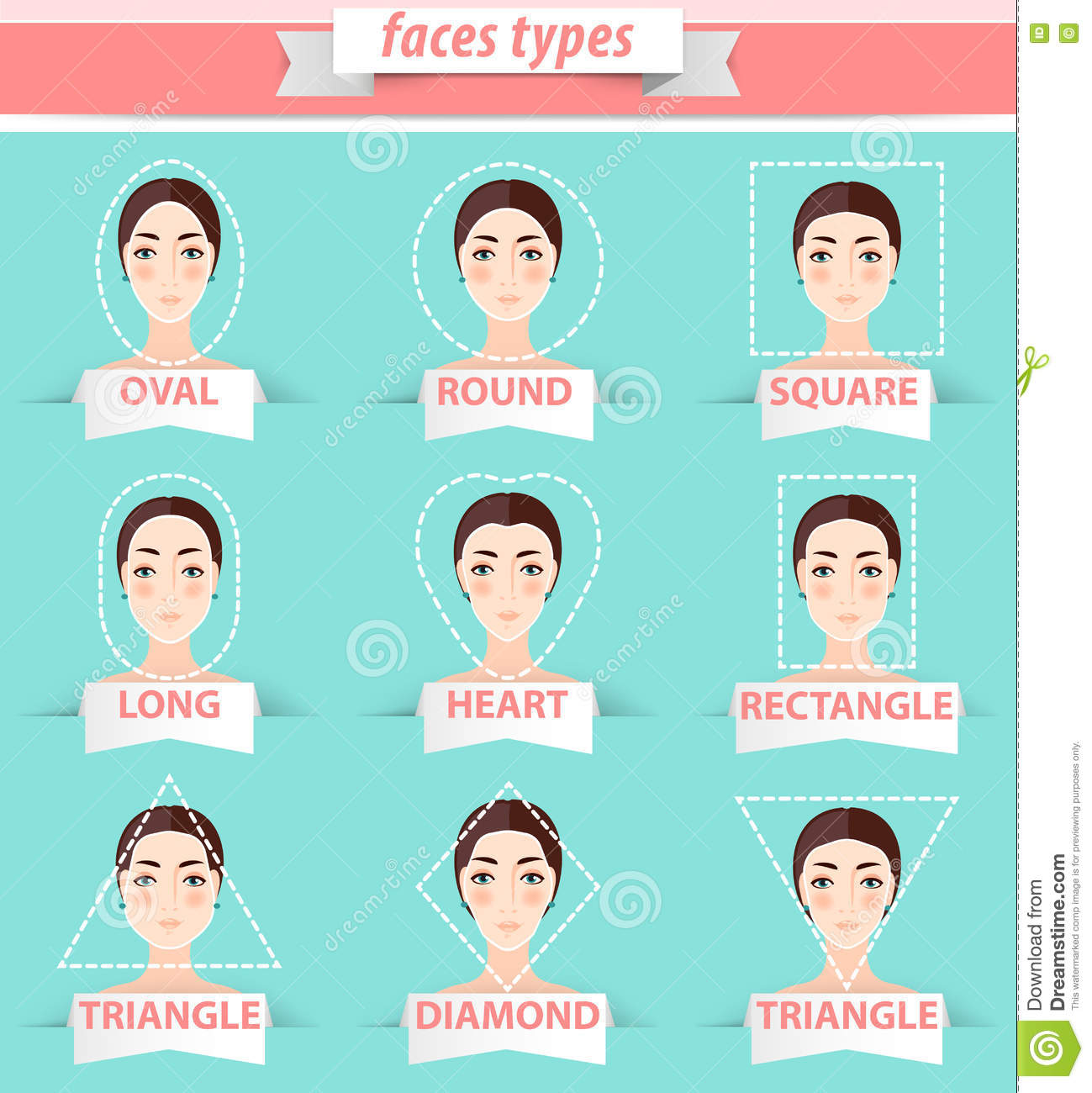 Female face shapes womans face types vector chart illustration