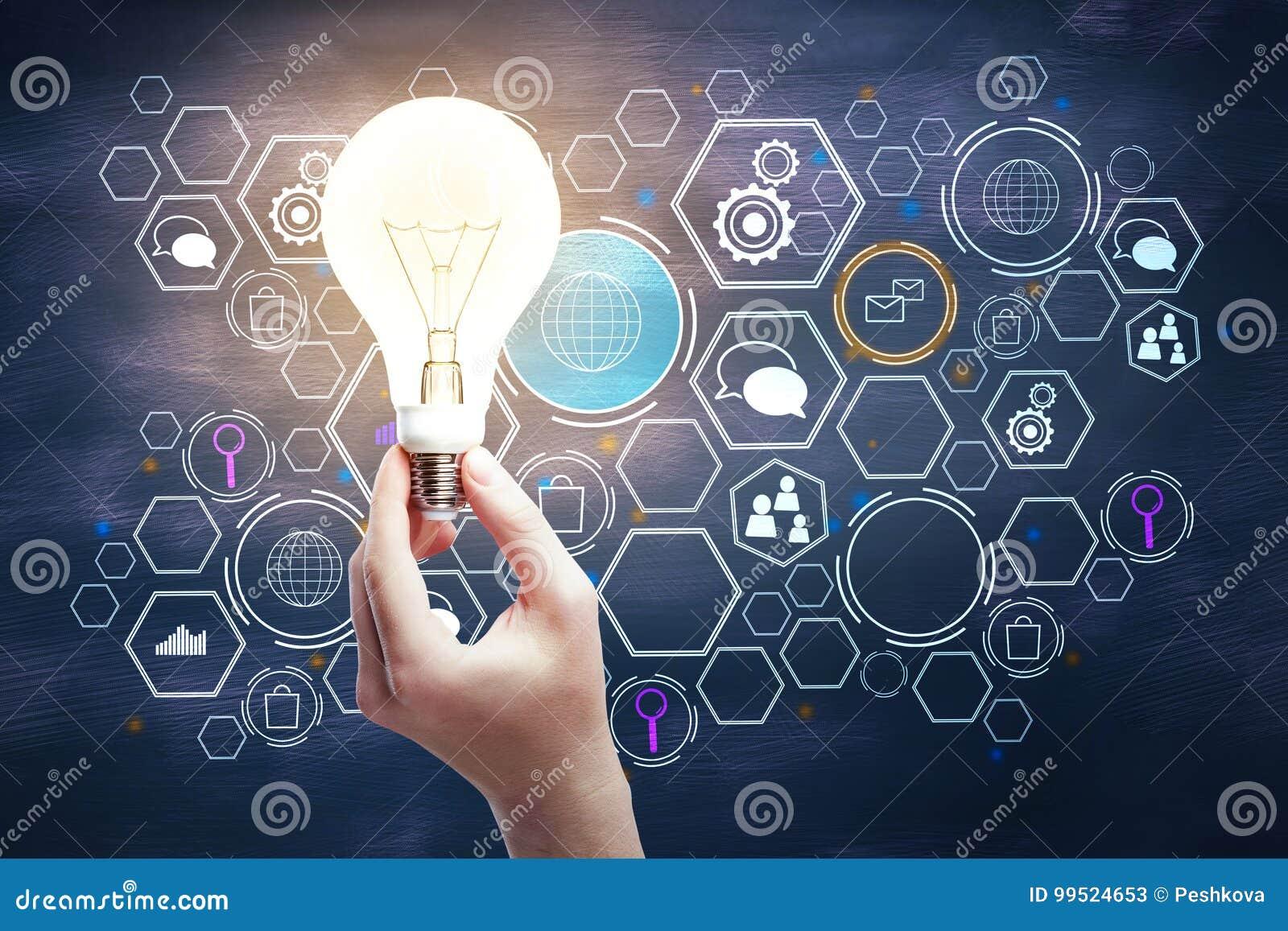 Global innovation concept