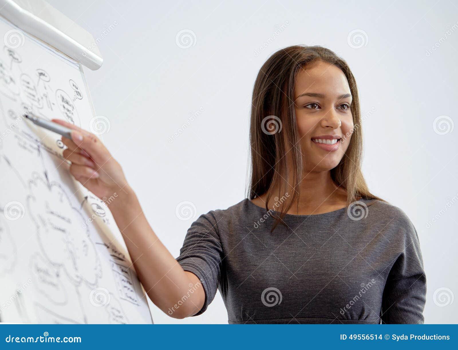 Femme d affaires de sourire sur la présentation dans le bureau