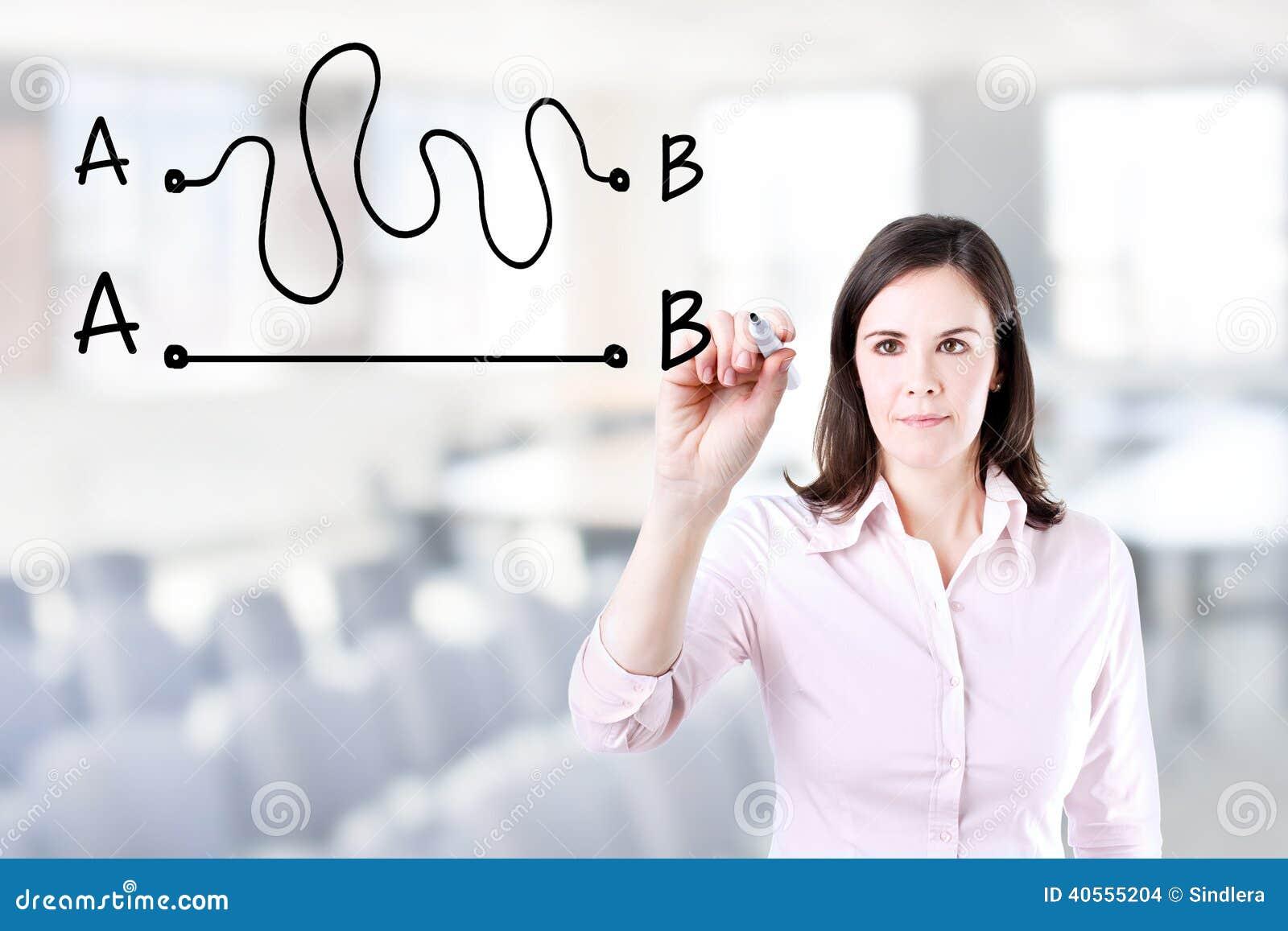 Femme d affaires dessinant un concept au sujet de l importance de trouver le chemin le plus court de se déplacer du point A pour