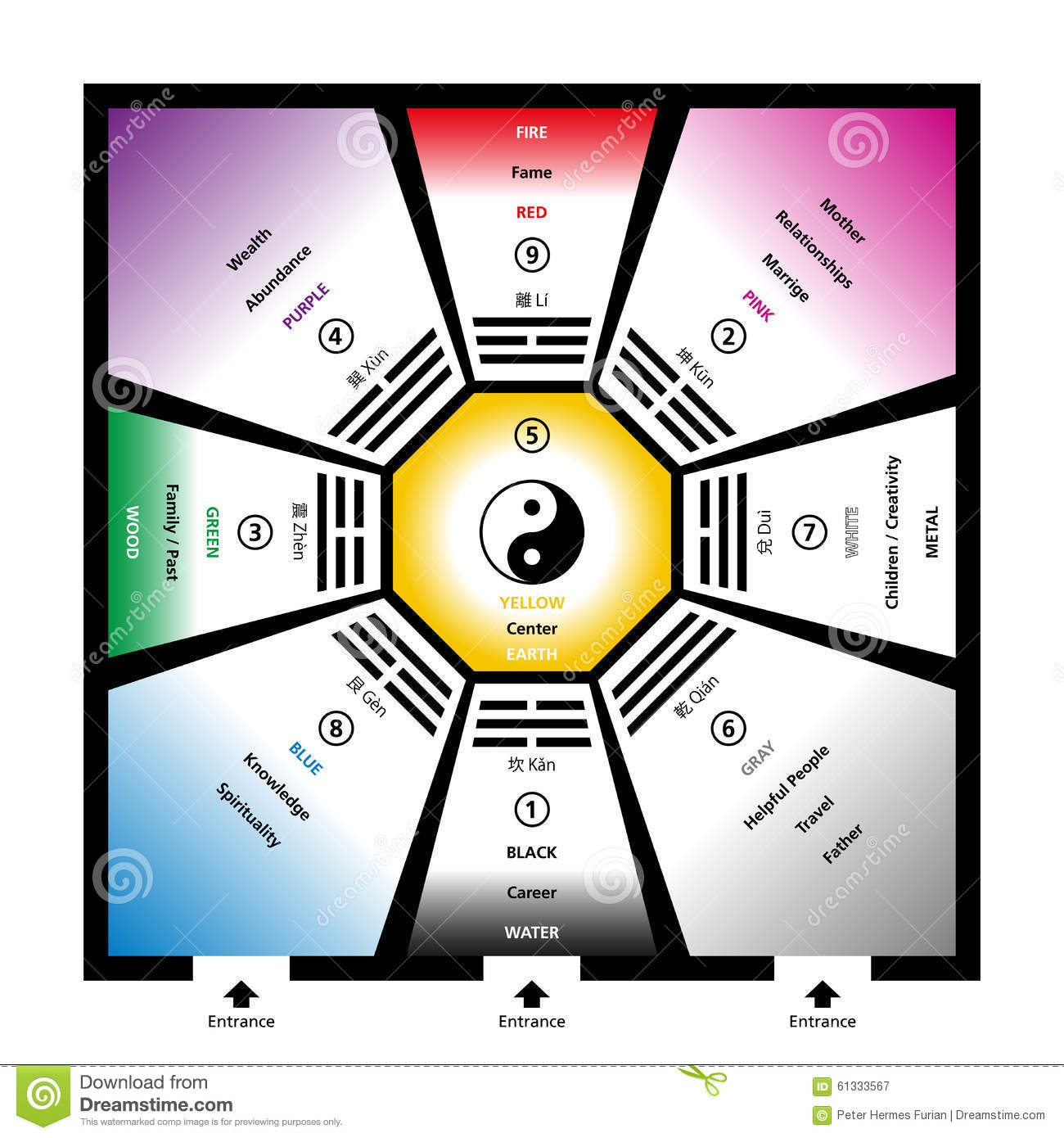 feng shui bagua trigrams with elemente vektor abbildung. Black Bedroom Furniture Sets. Home Design Ideas