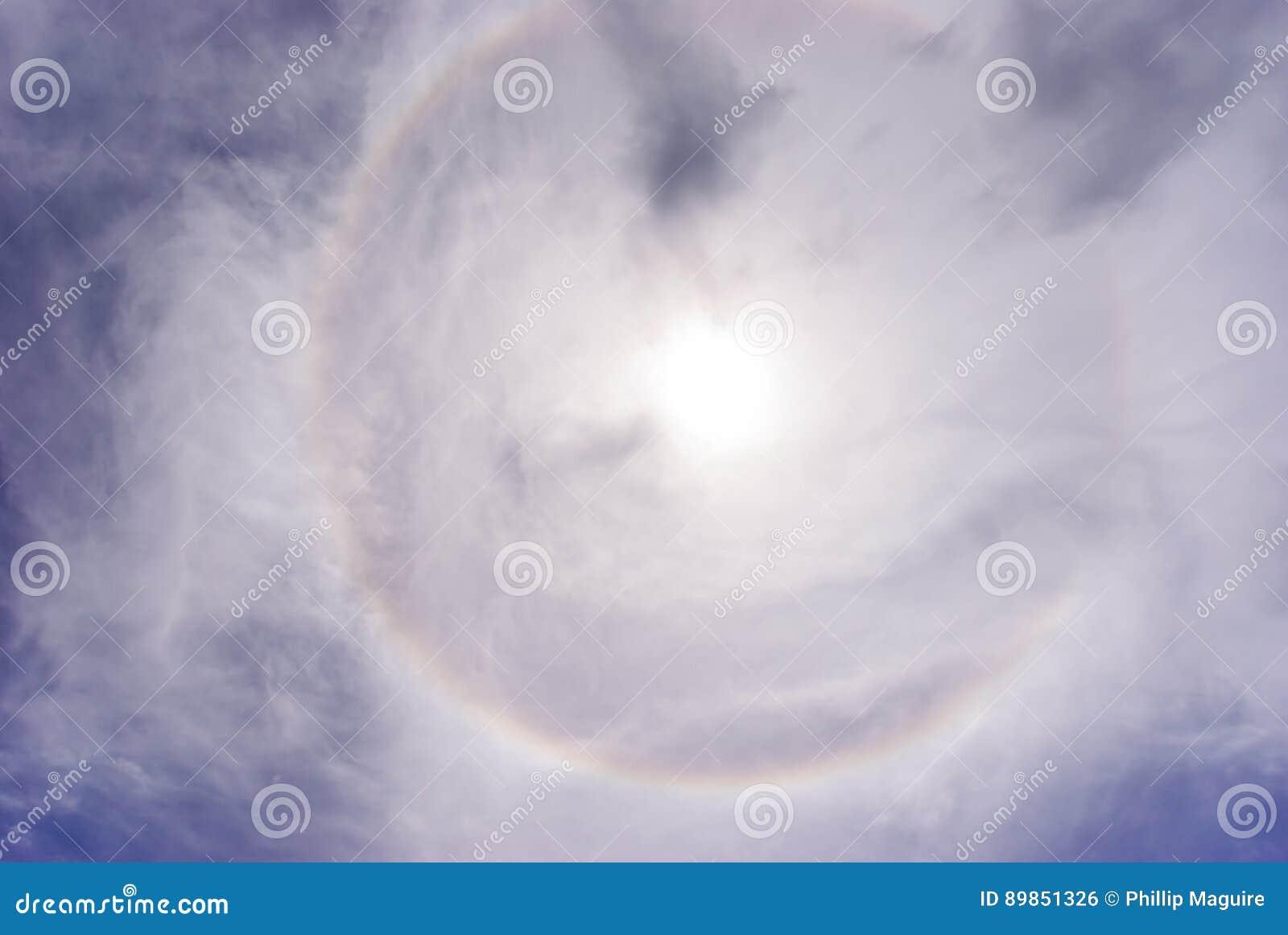 Fenomeno di alone di Sun
