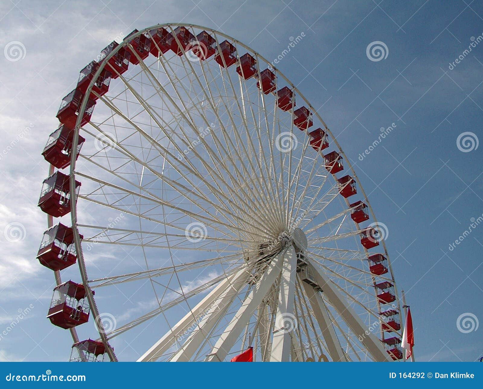 Ferris海军码头轮子