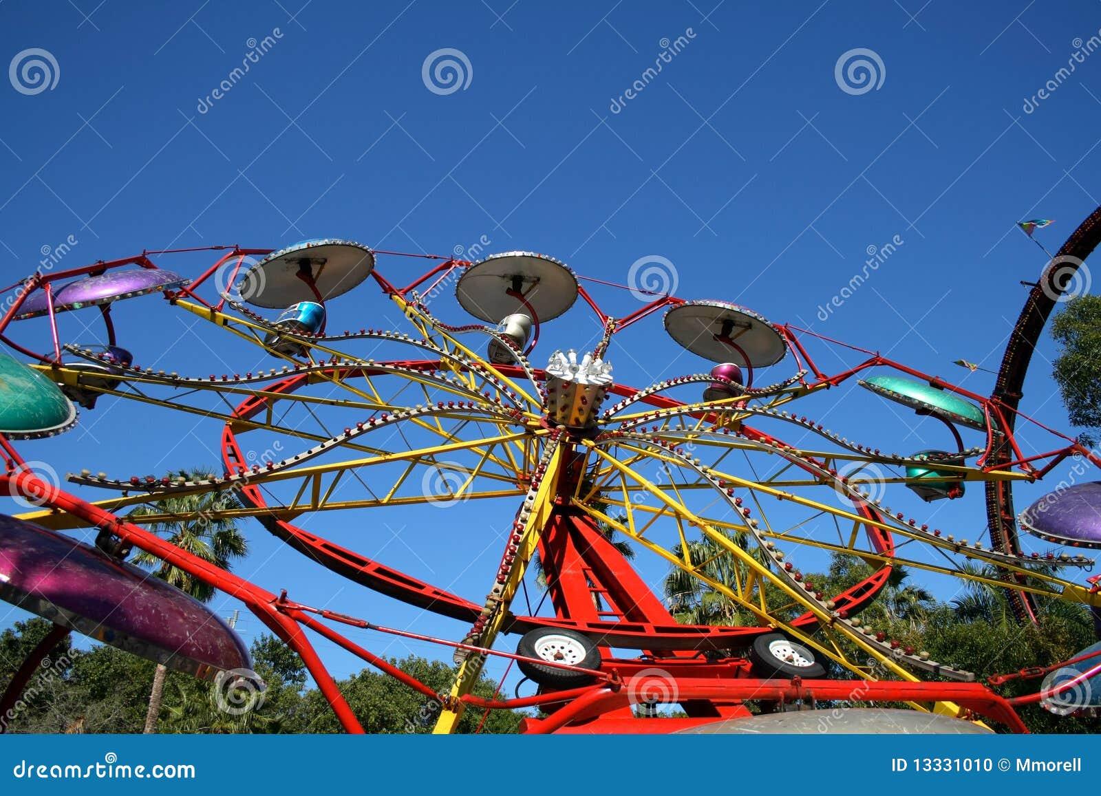 Ferris koło