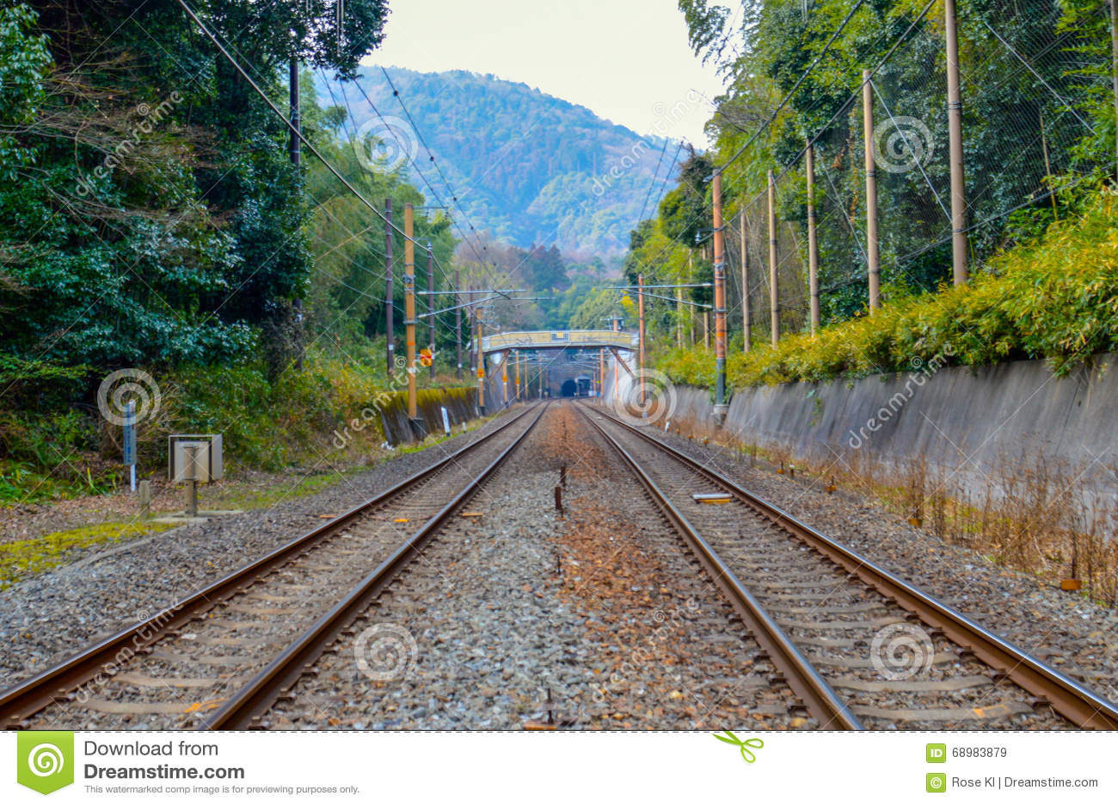 Ferrocarril al destino, Kyoto Japón