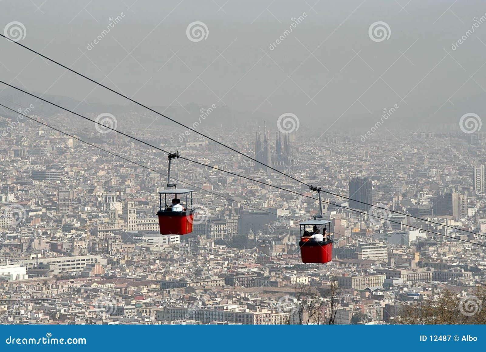 Ferrocarriles de cable