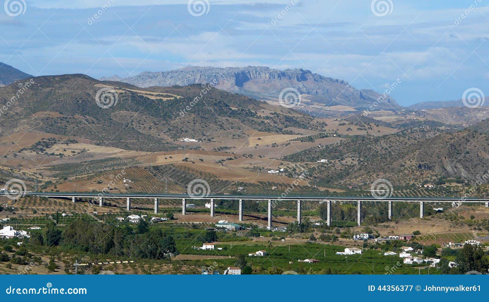 Ferrovia ad alta velocità