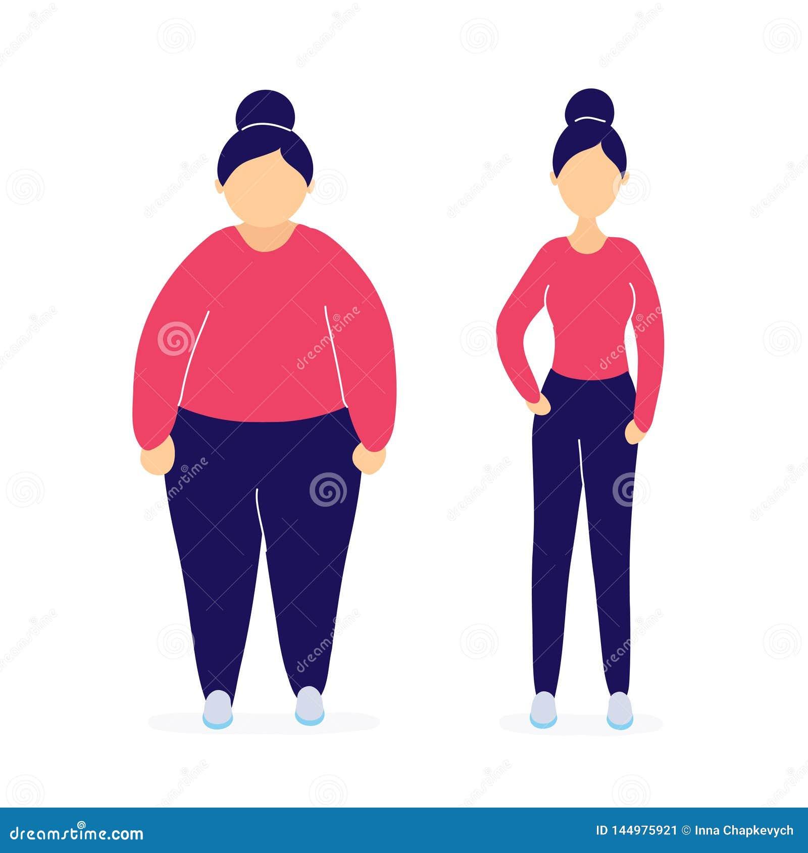 Fette und d?nne Frau vor und nach Gewichtsverlust