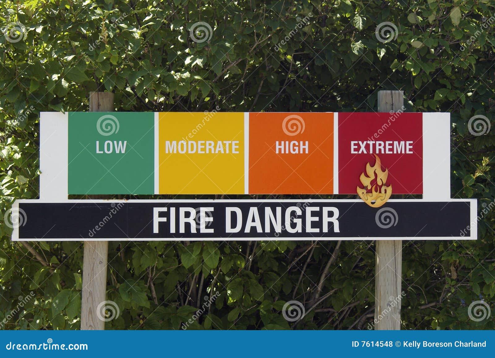Feuer-Gefahren-Bewertungs-Zeichen