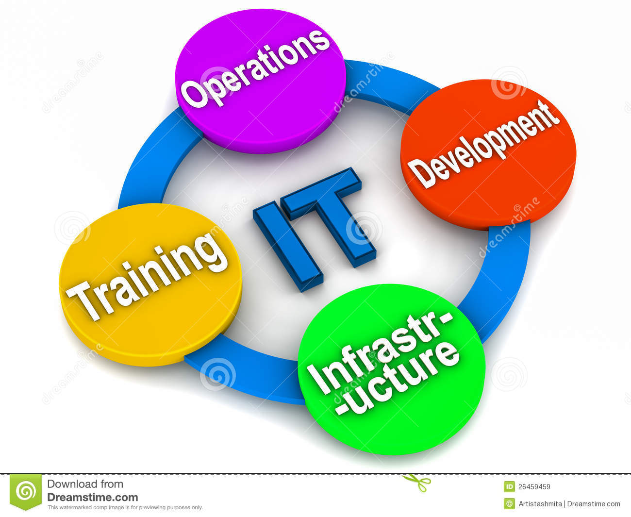 it fields departments stock illustration illustration of training rh dreamstime com