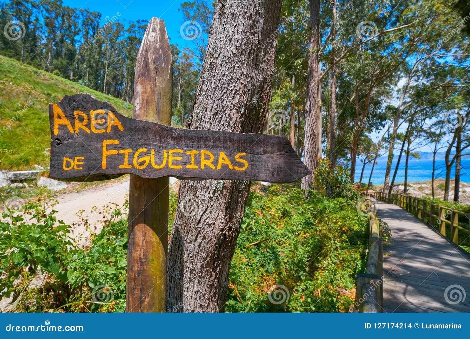 Figueiras nudist beach road sign in Islas Cies island