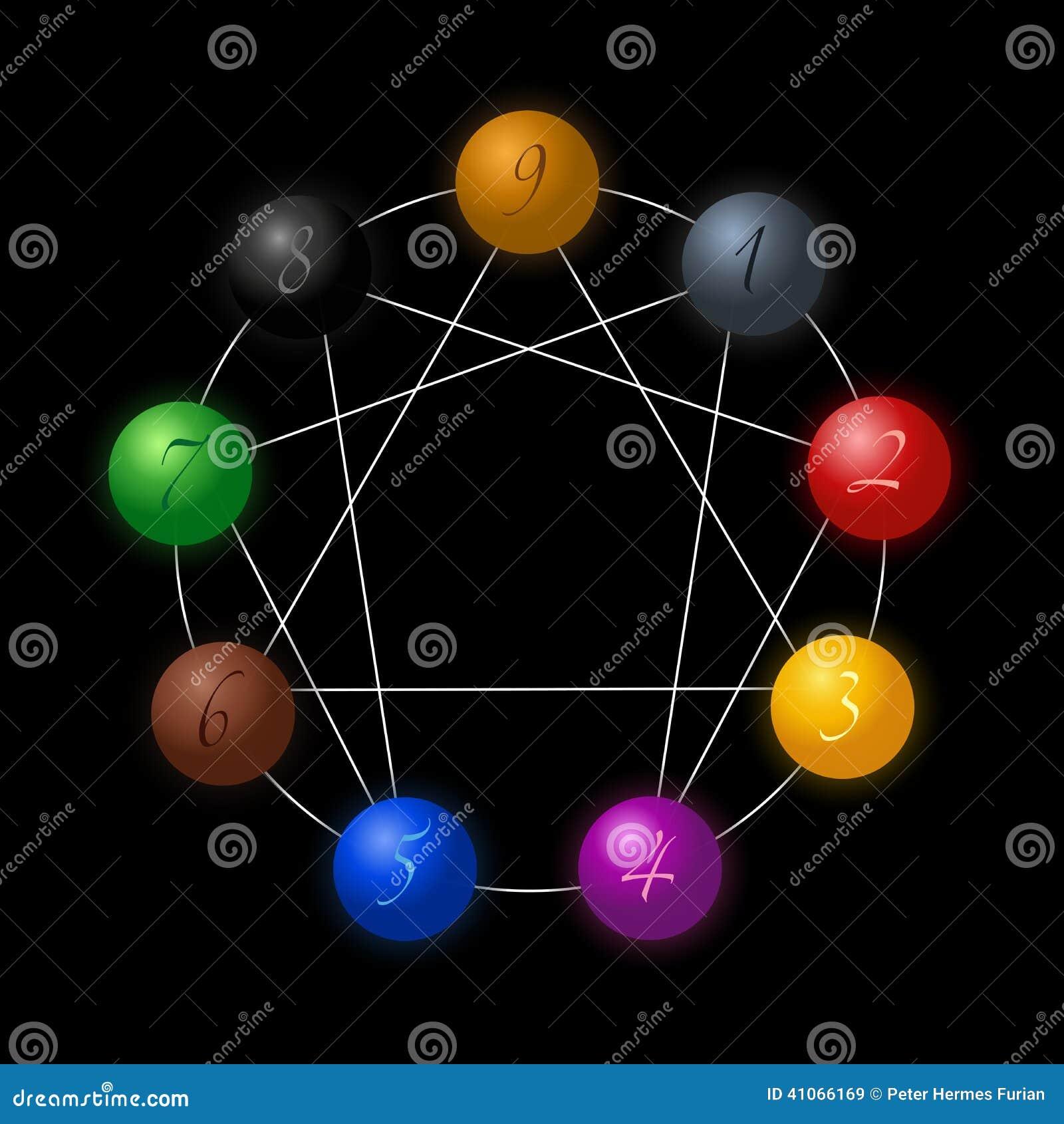 Figura il nero di Enneagram delle sfere