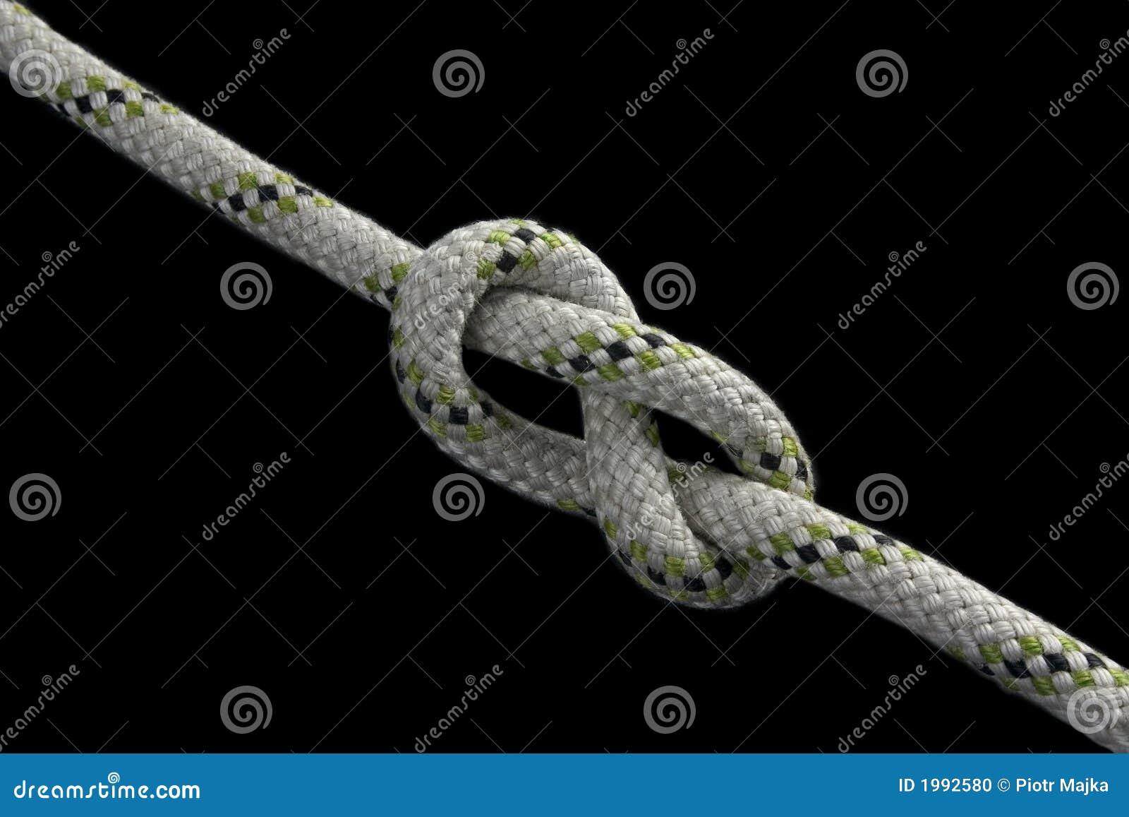 Figura-otto nodo