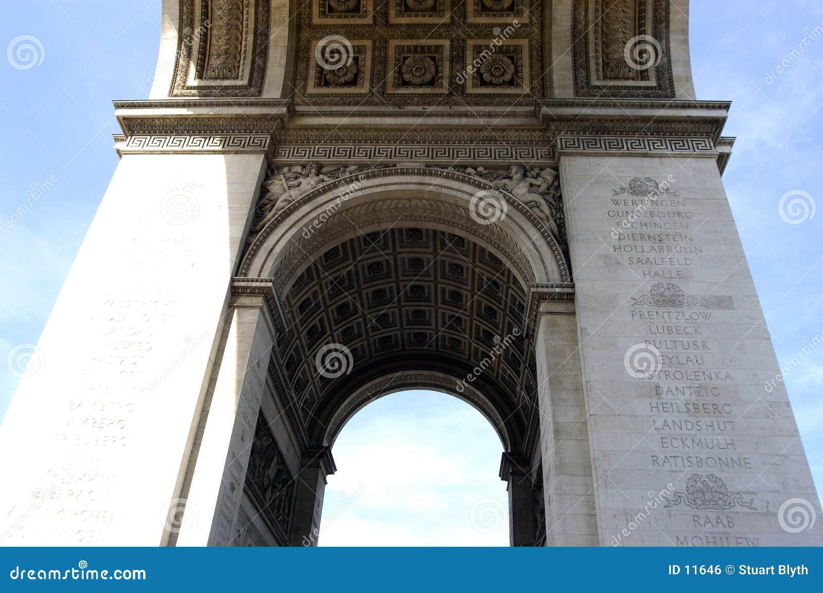 Fim de Arc de Triomphe