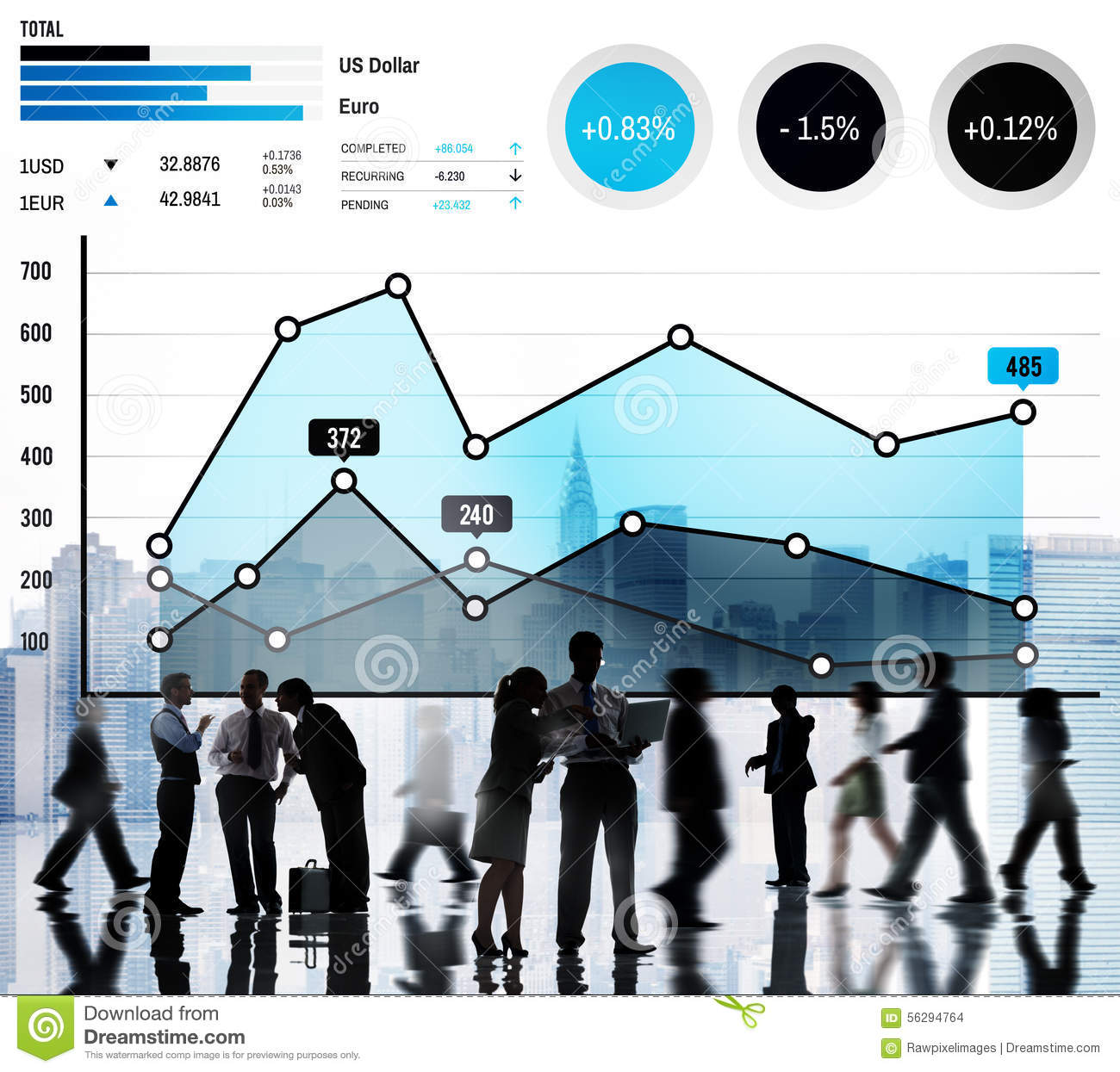 an analysis of the growth of nys business Beauty salon, hair salon business overview, market research & trends, business plan template demand is driven by demographics and population growth the profitability of individual companies depends on technical expertise and marketing skills.