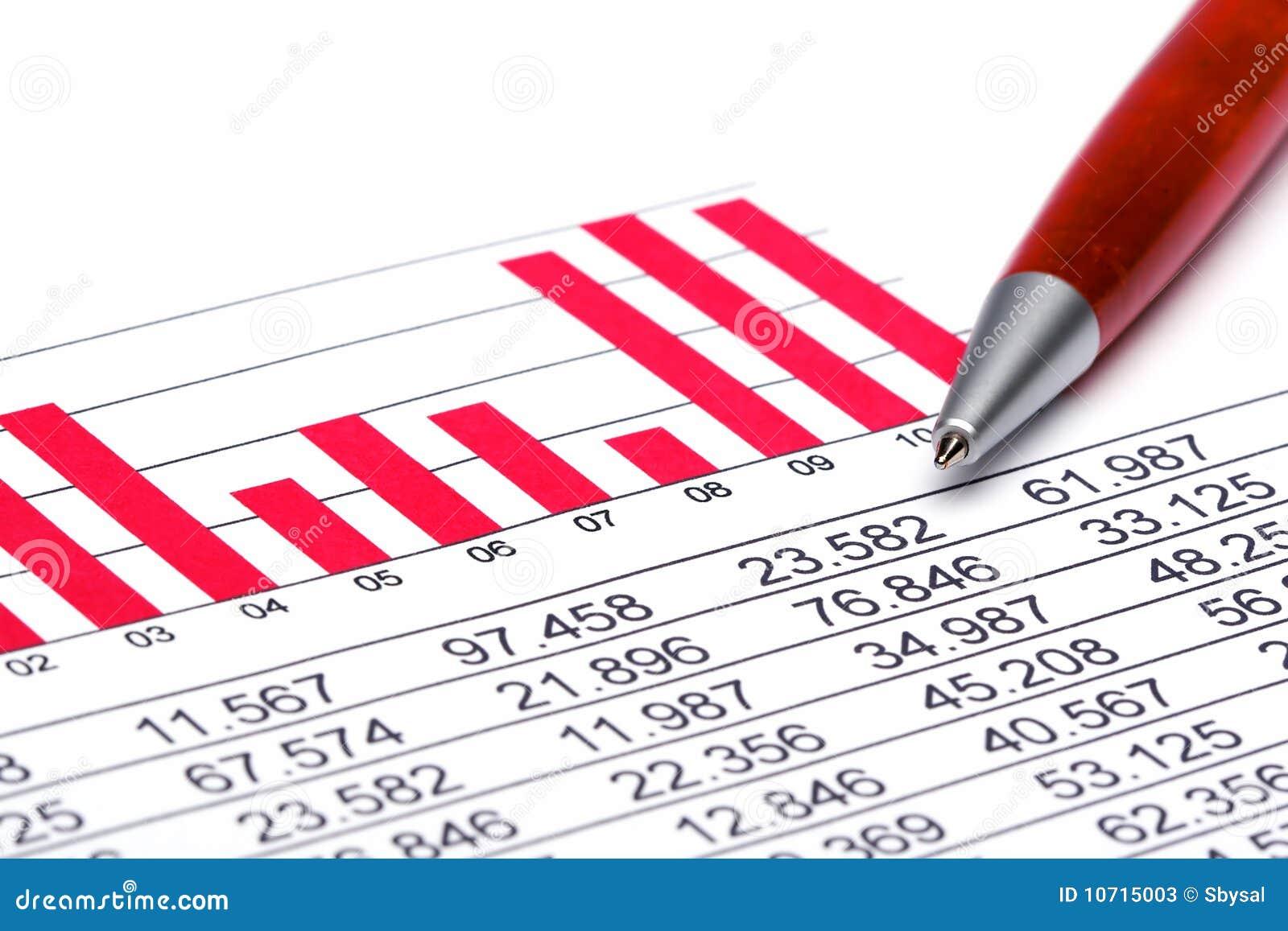 Finance Statistic 2