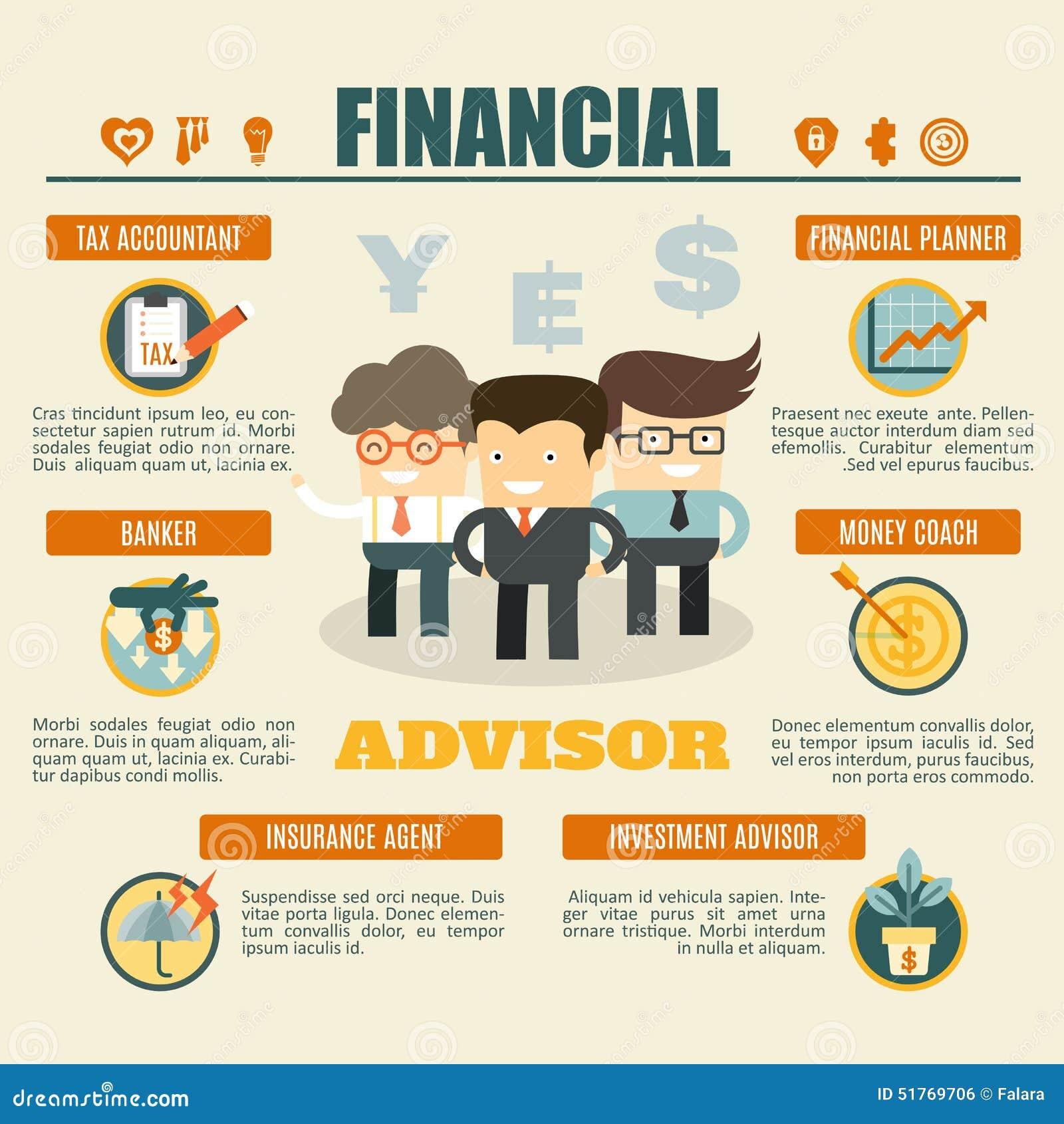 Financiële adviseursinfographics