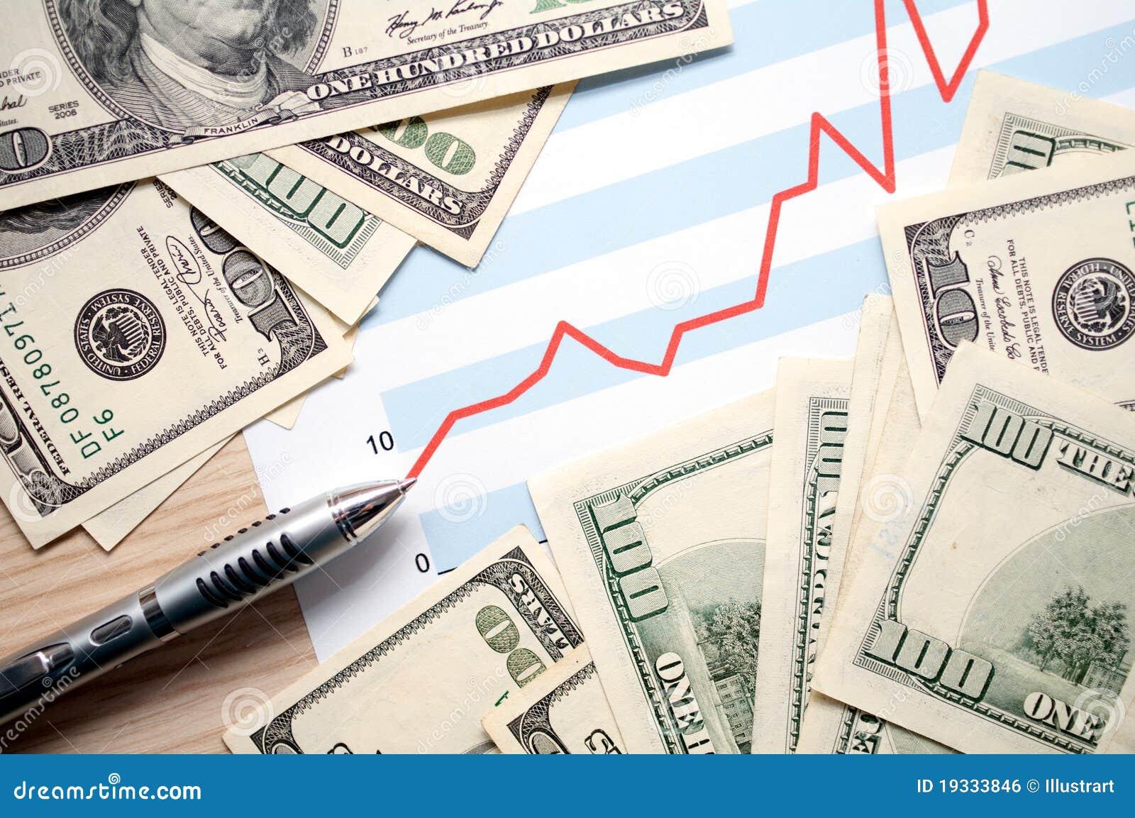 Financiële winsten