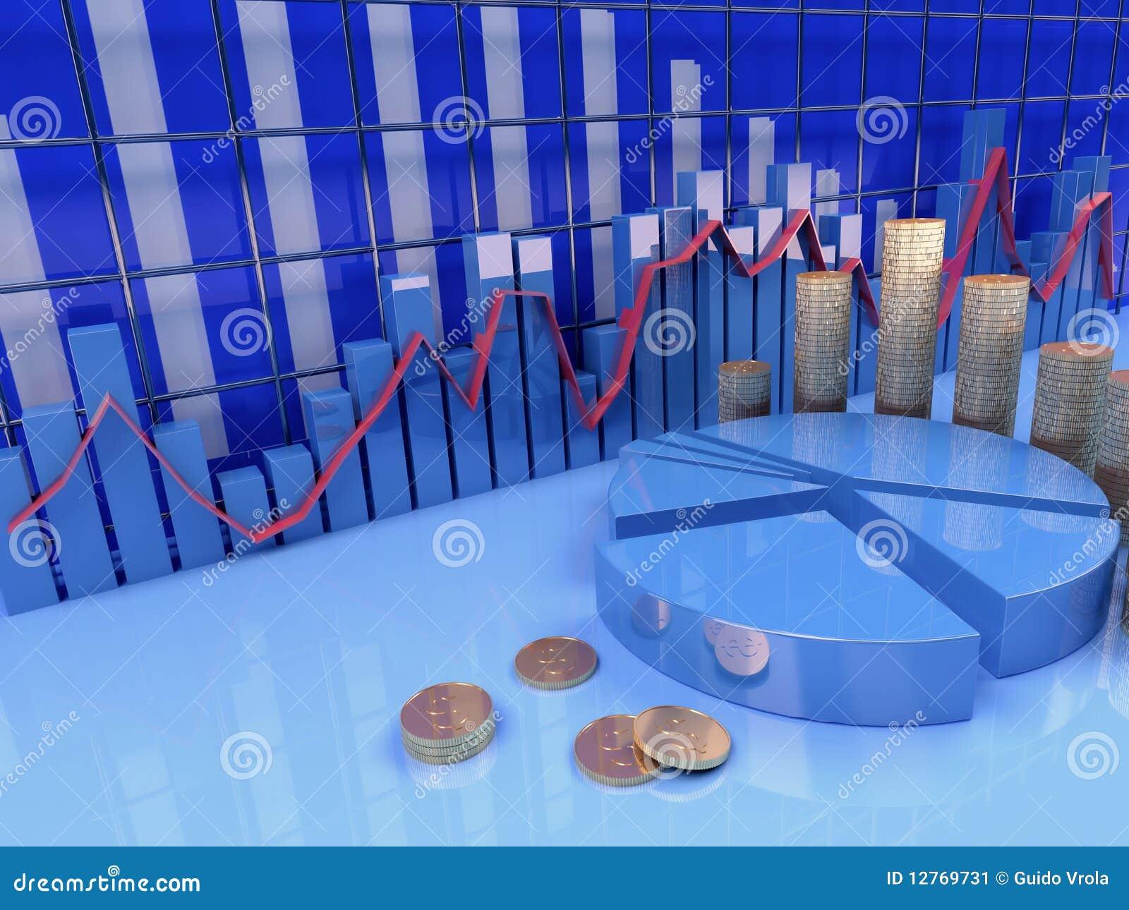 Financiën en economie