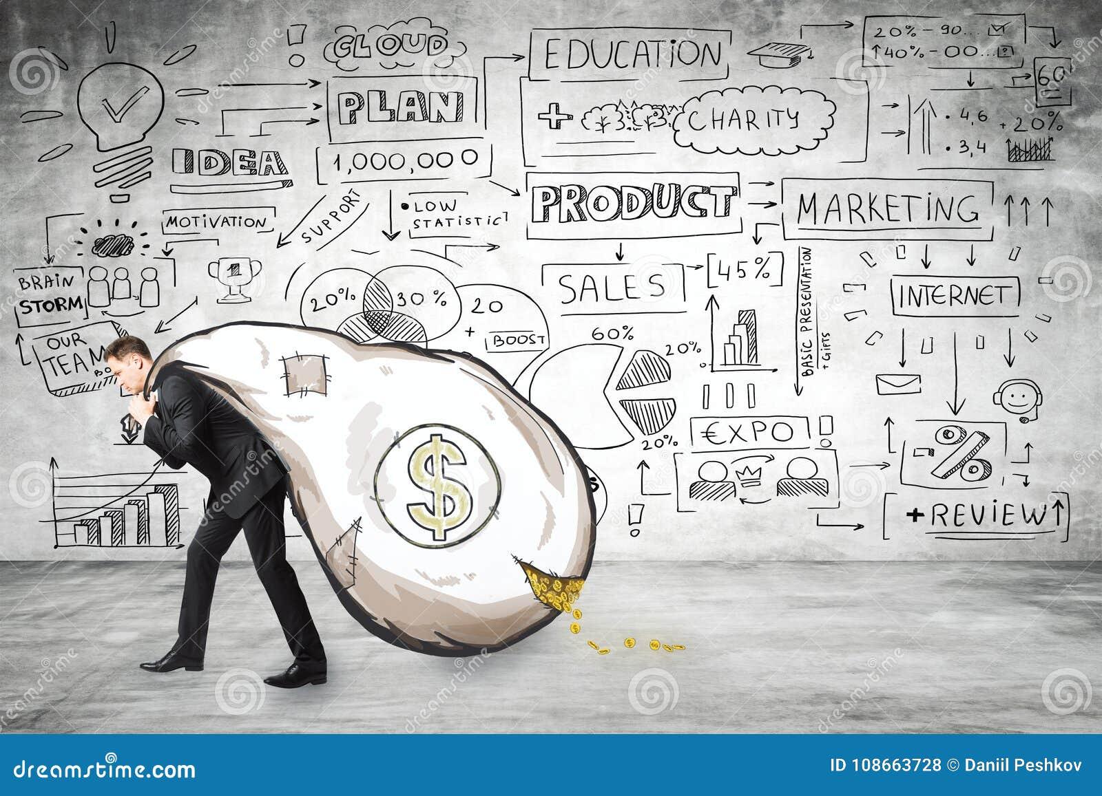 Financiën en rijkdomconcept