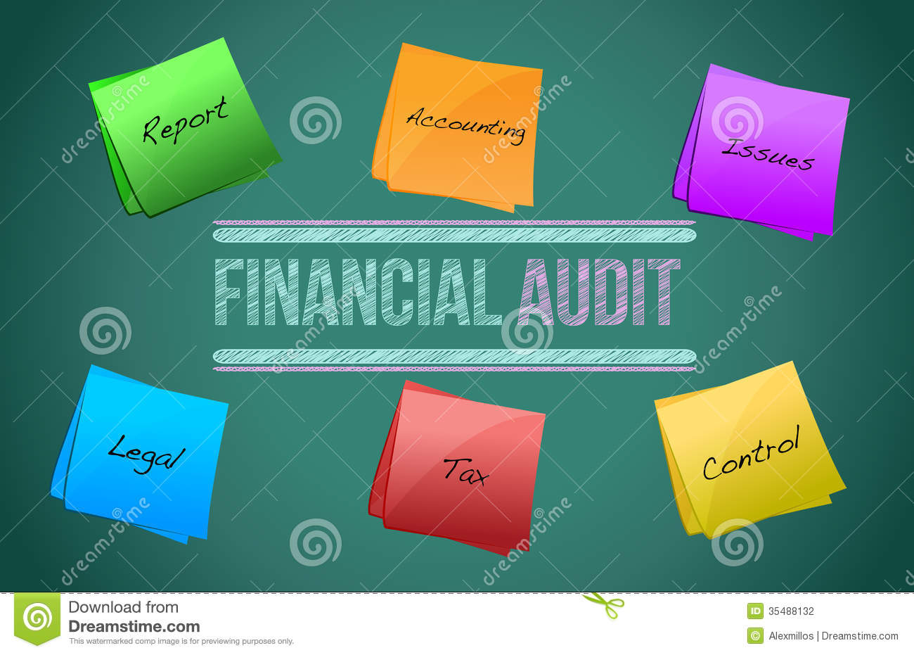 financial-audit-diagram-illustration-des
