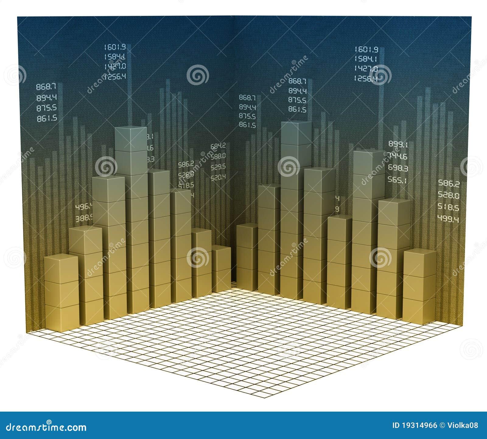 financial bar charts and graphs royalty free stock image