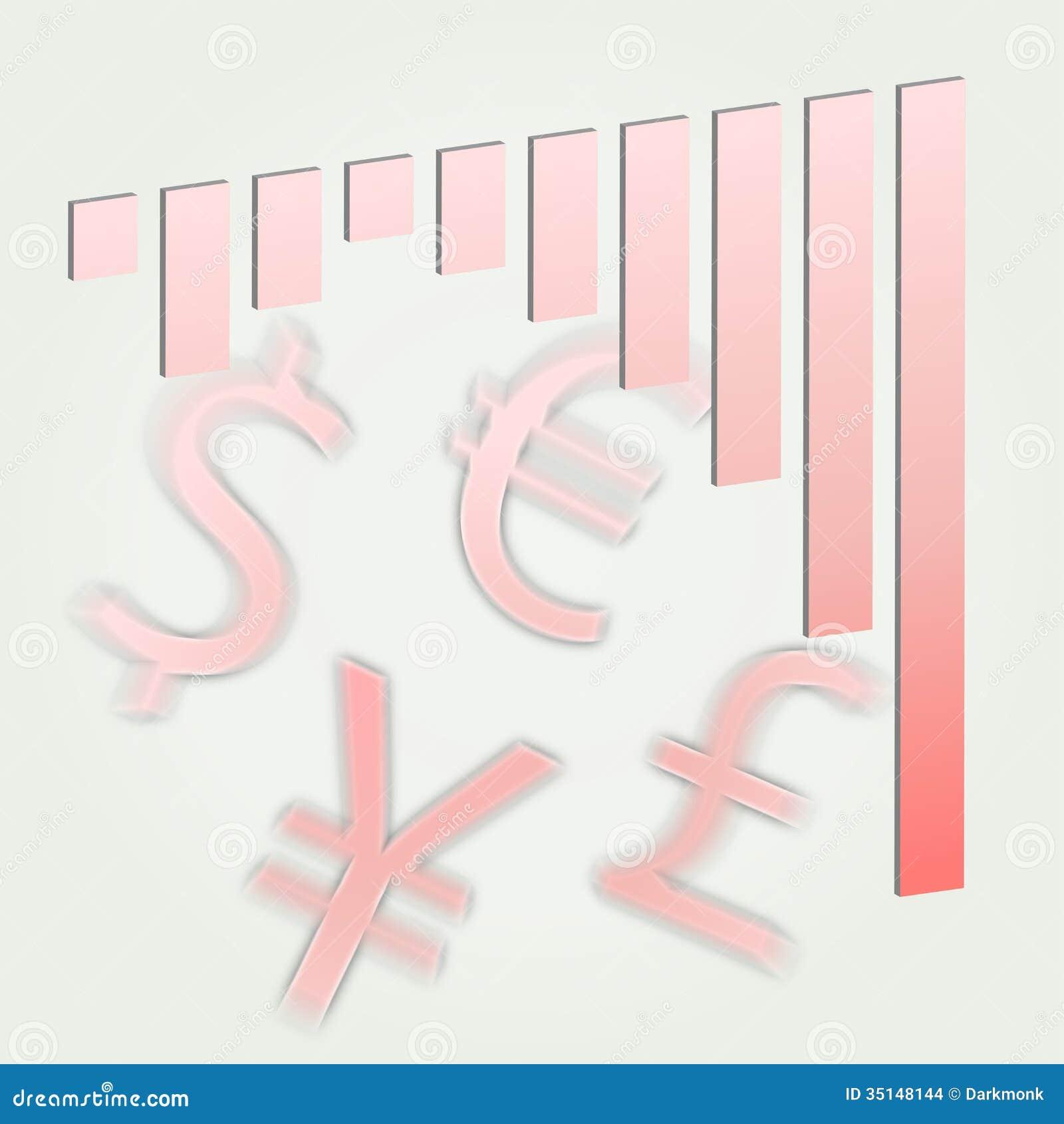 Financial bar graph showing increasing losses