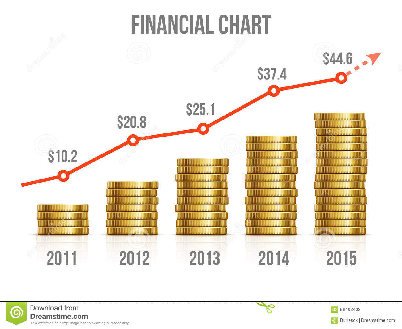 Financial Chart Diagram Of Making Money With Gold Stock Vector