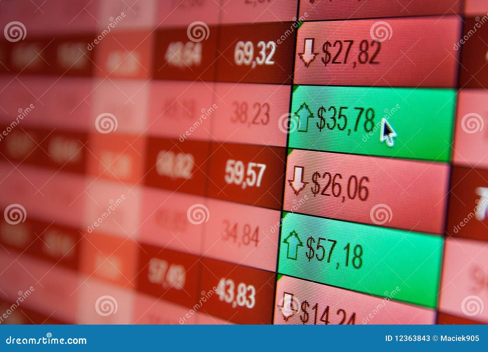 Financial data- online stock exchange