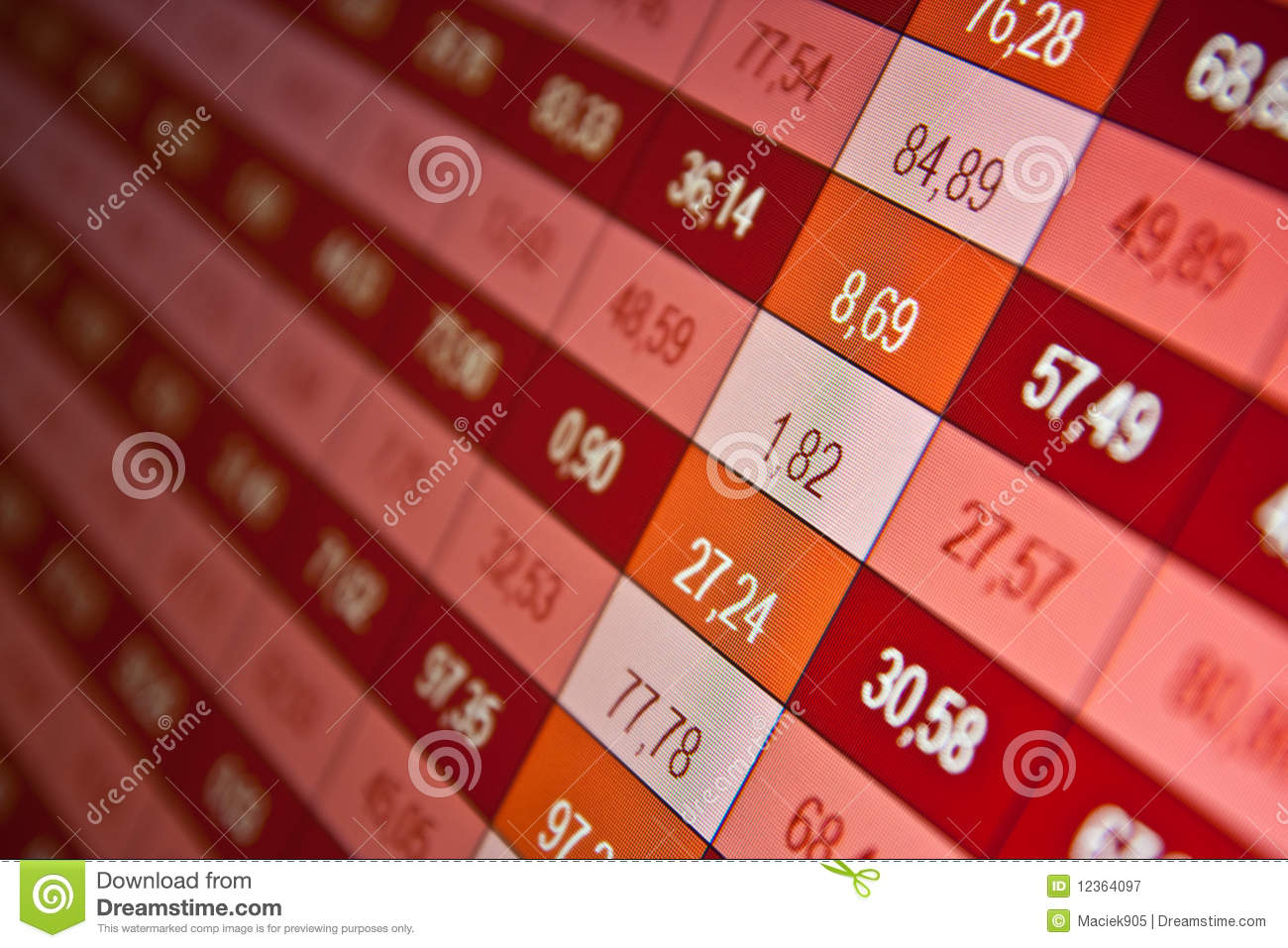 Financial data- stock exchange - loss