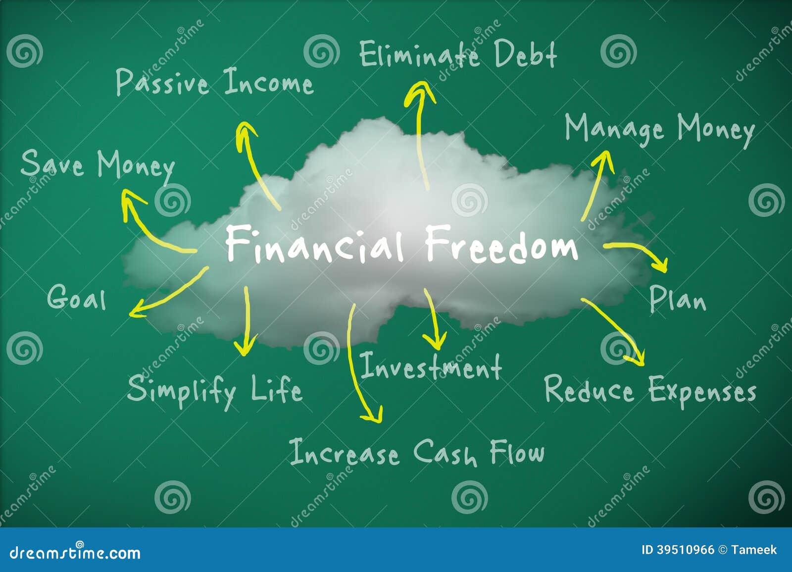 financial freedom stock photo  image of profit  motivation