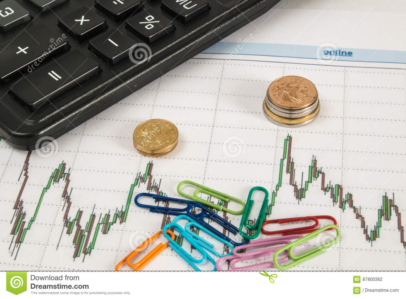 Financial graph on a white background with calculator, coins, pens, pencils, paper clips