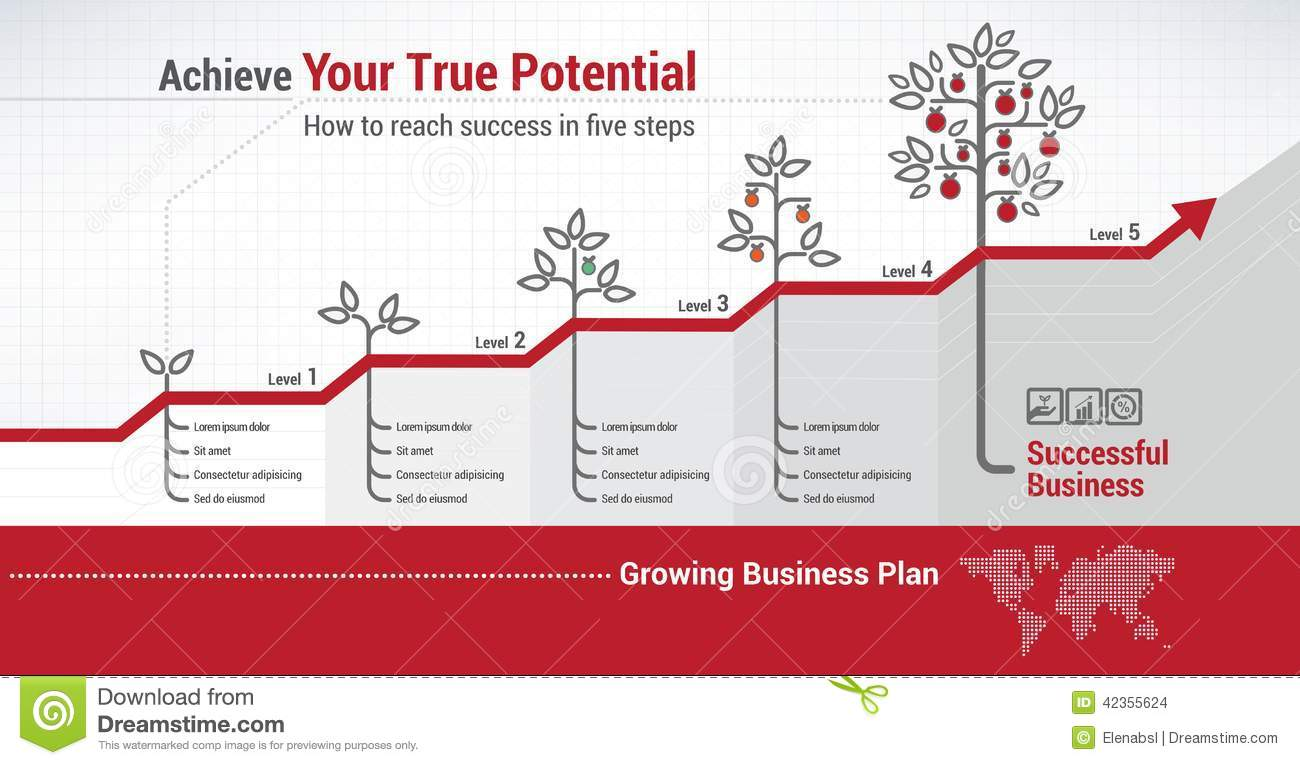 business plan for start up
