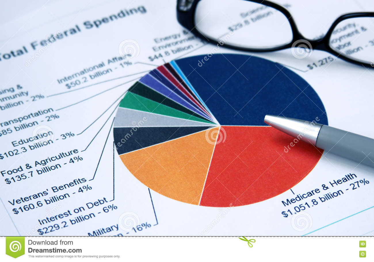 Financial Pie Chart Stock Photo Image Of Dollars Medicare 75722012