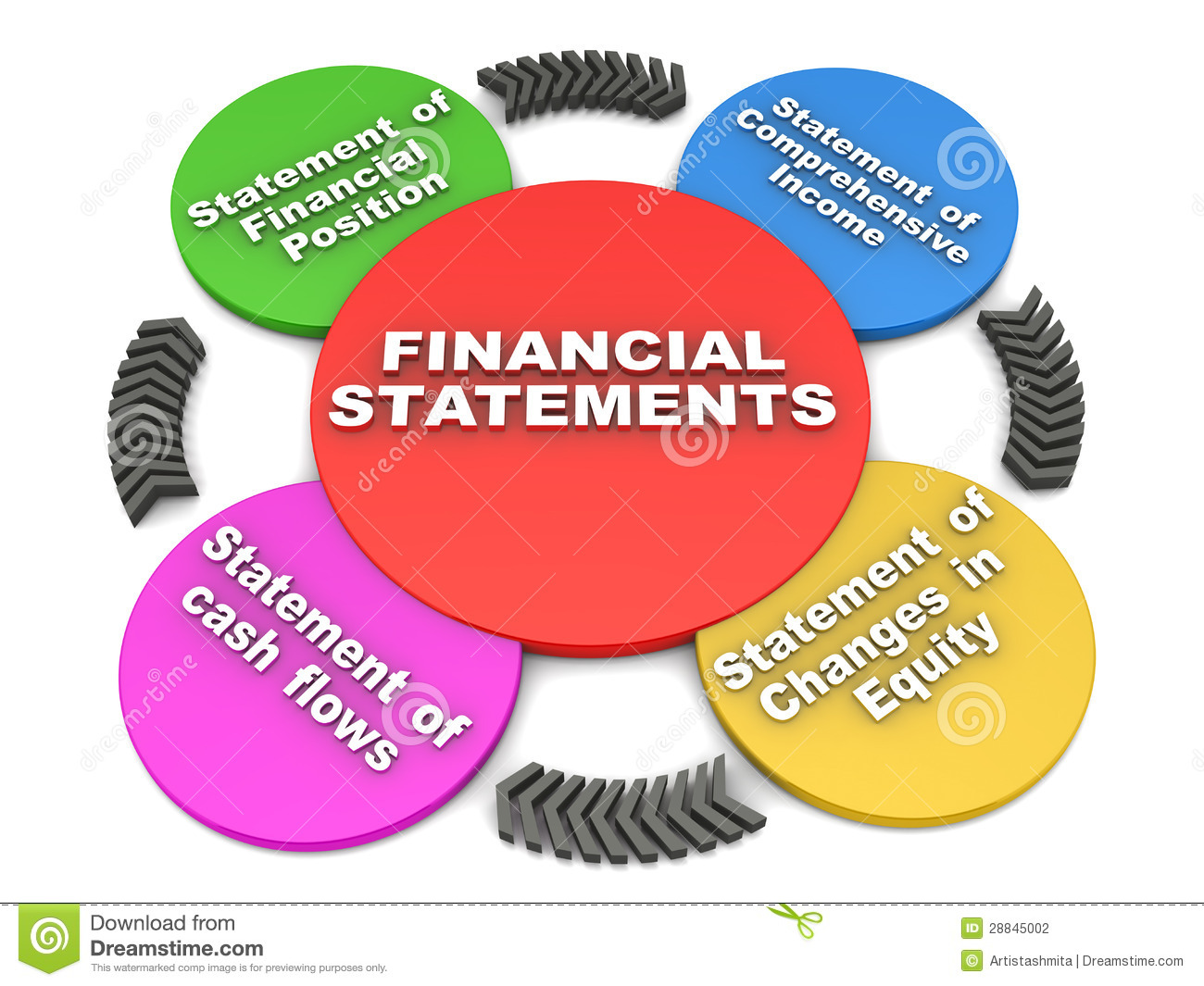 Financial Statements Photography Image 28845002 – Financial Statements