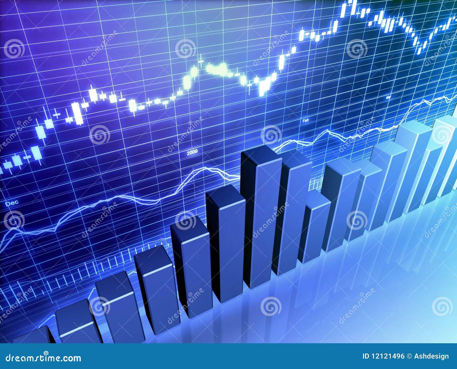Digital currency chart
