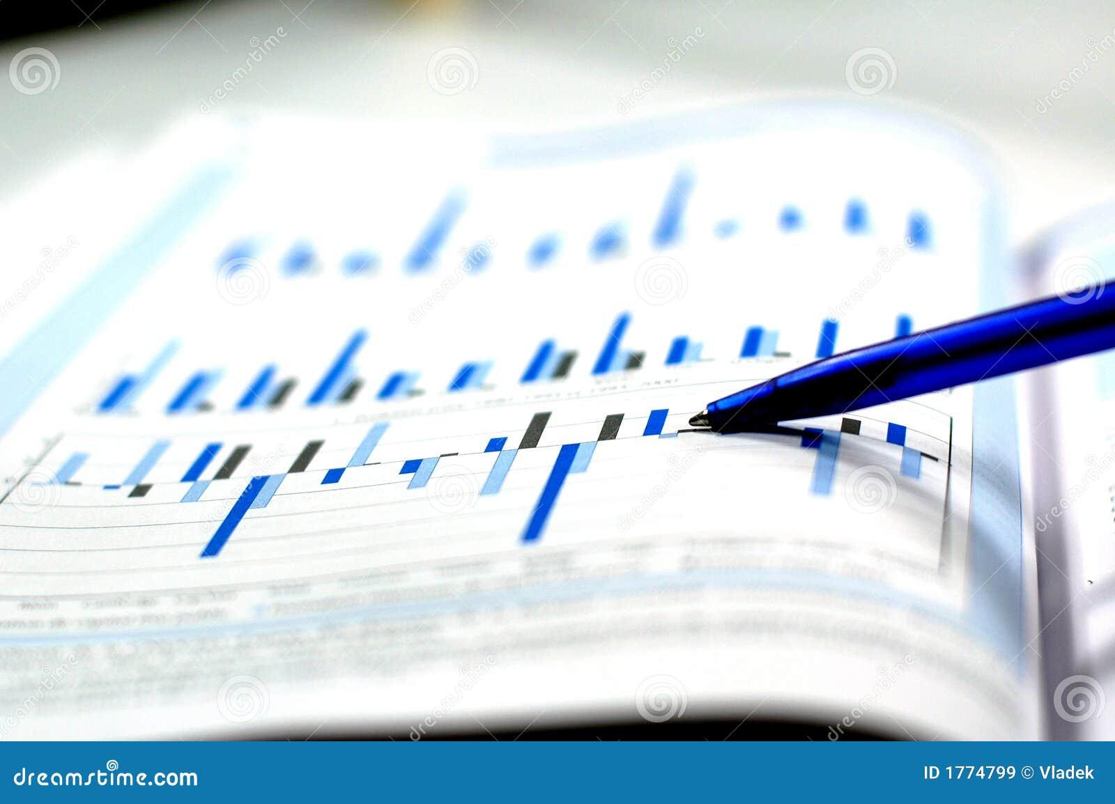 Financieel tonen van de foto en voorraadgrafiek