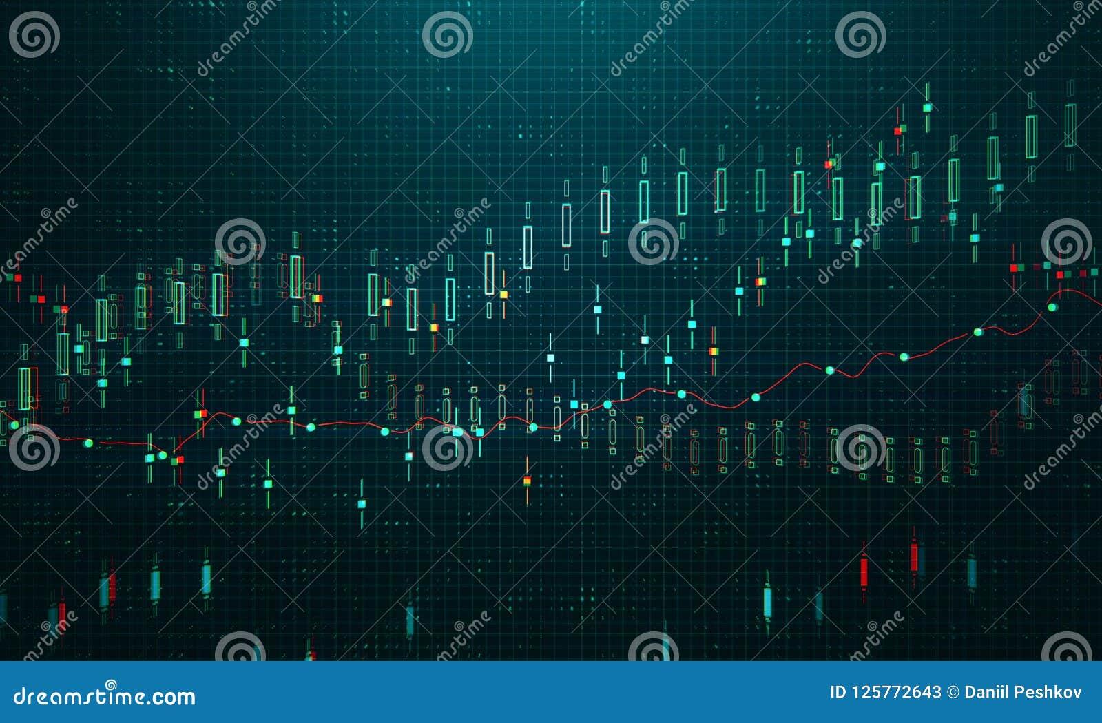 Finans- och handelbegrepp