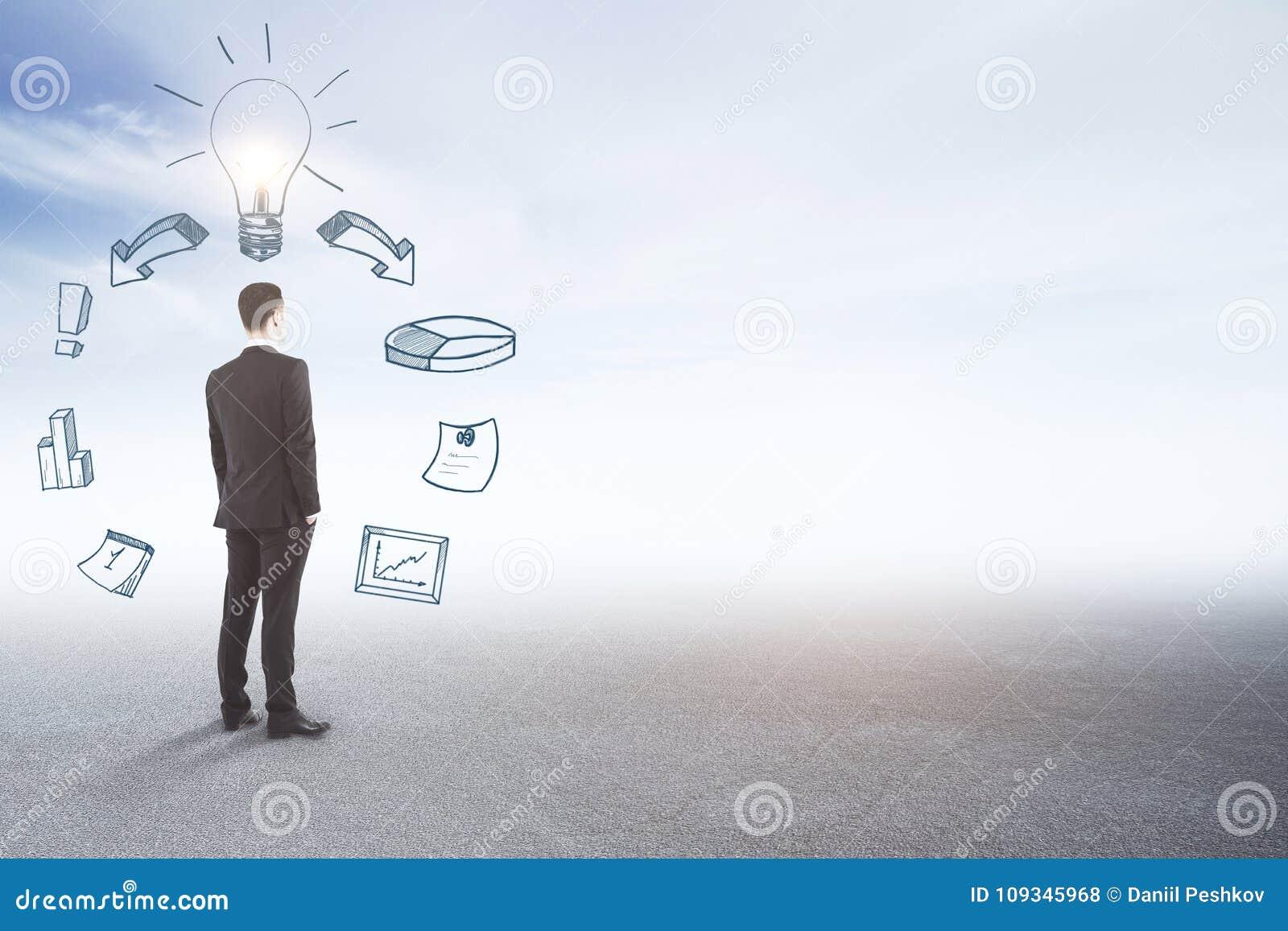 Finans- och idébegrepp