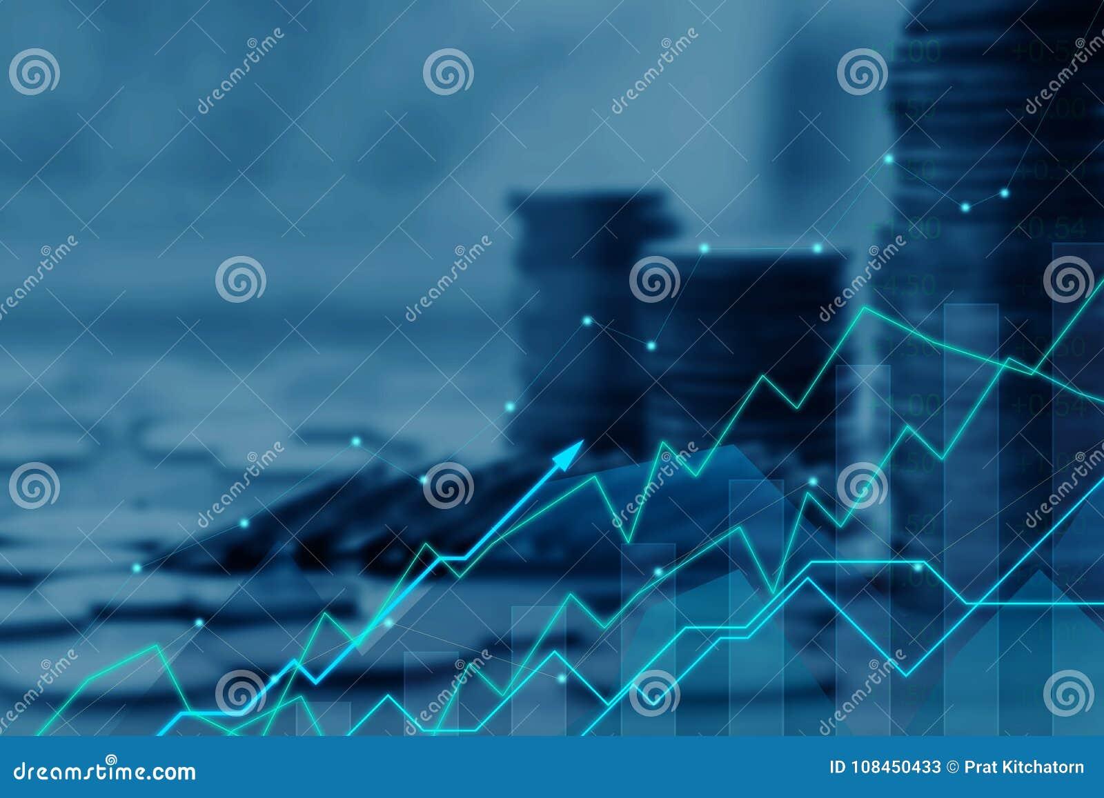 Finans- och investeringbegrepp